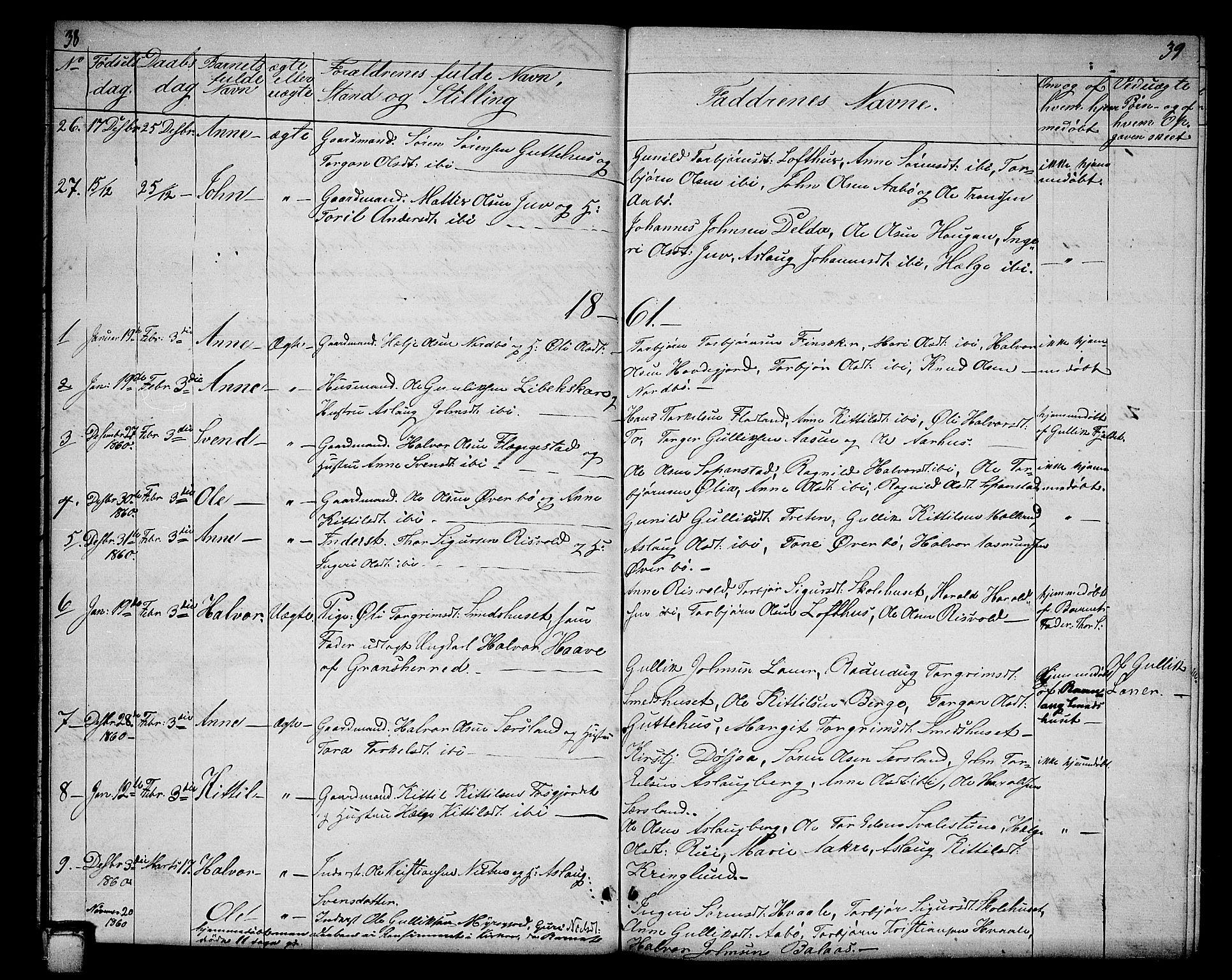 SAKO, Hjartdal kirkebøker, G/Ga/L0002: Klokkerbok nr. I 2, 1854-1888, s. 38-39