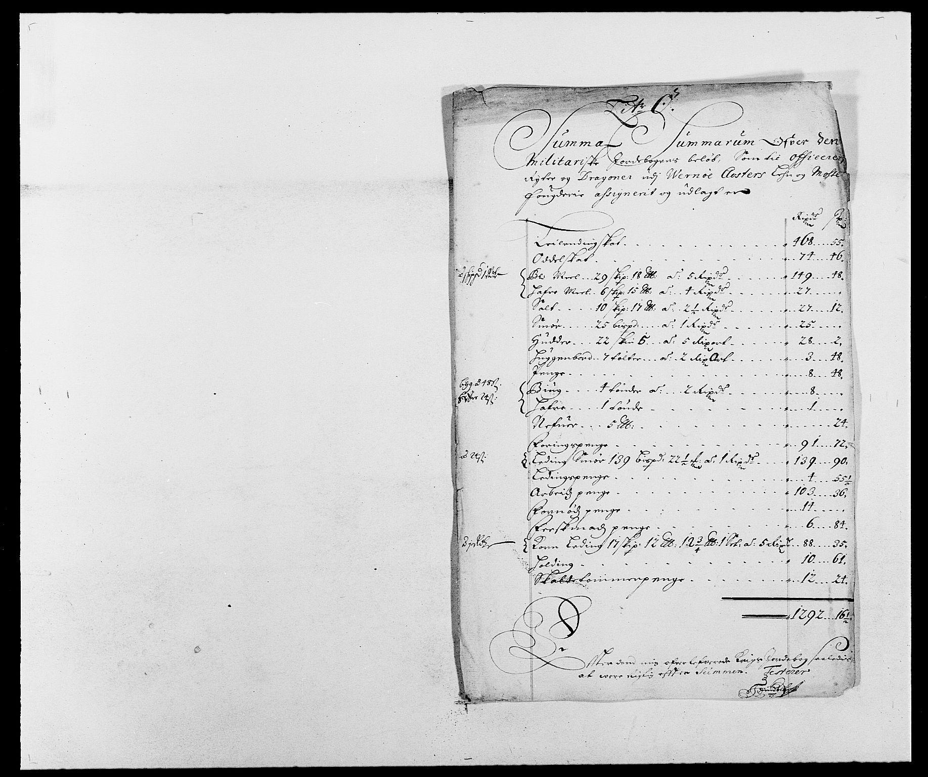 RA, Rentekammeret inntil 1814, Reviderte regnskaper, Fogderegnskap, R02/L0105: Fogderegnskap Moss og Verne kloster, 1685-1687, s. 398