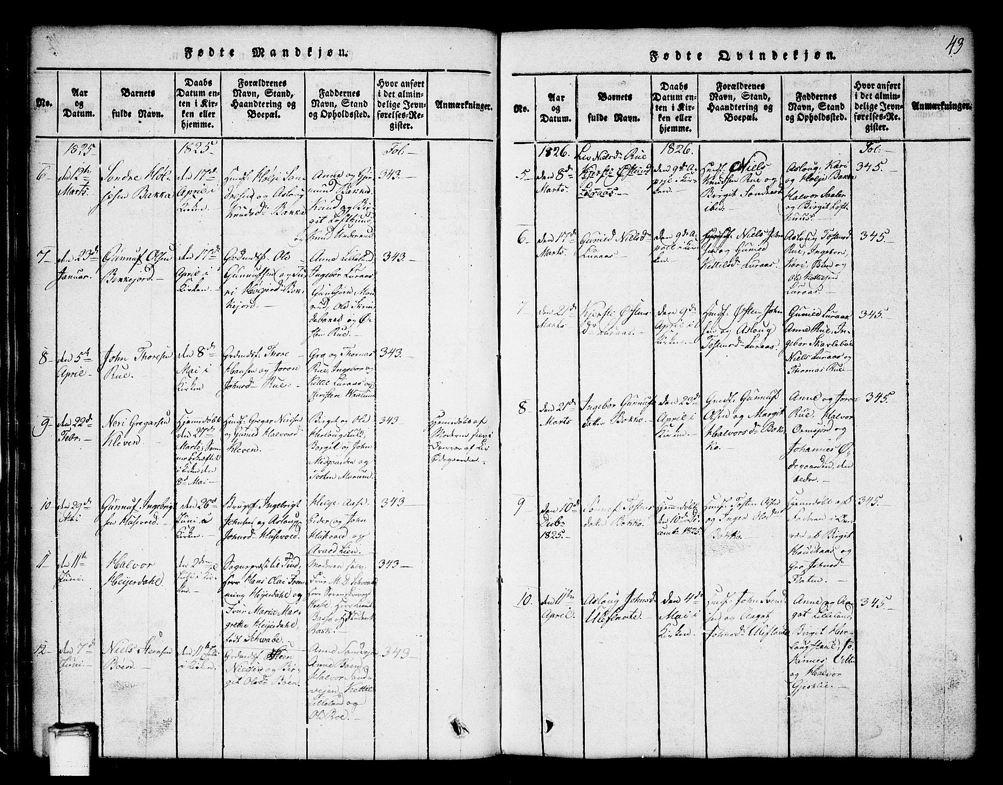 SAKO, Tinn kirkebøker, G/Ga/L0001: Klokkerbok nr. I 1, 1815-1850, s. 43