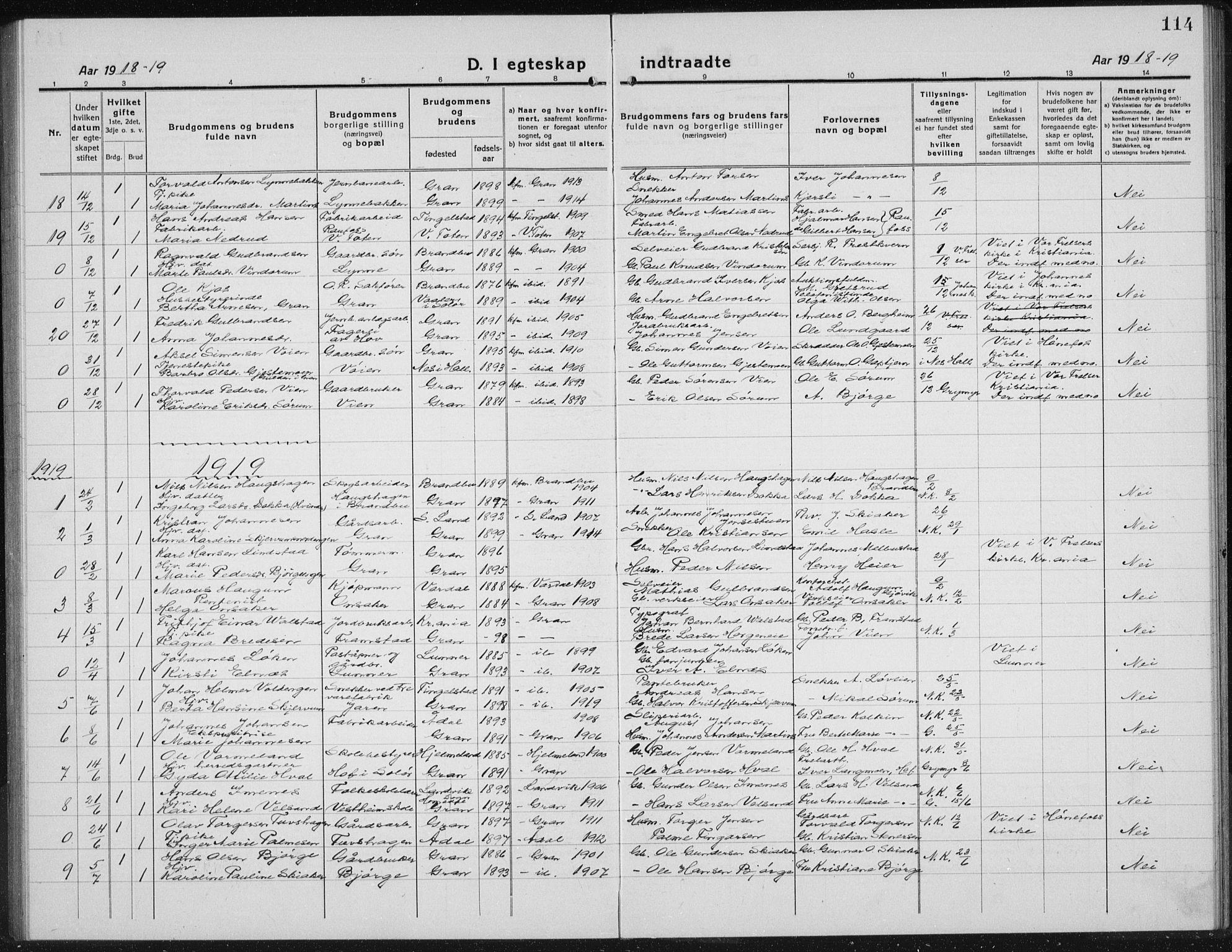 SAH, Gran prestekontor, Klokkerbok nr. 8, 1917-1935, s. 114