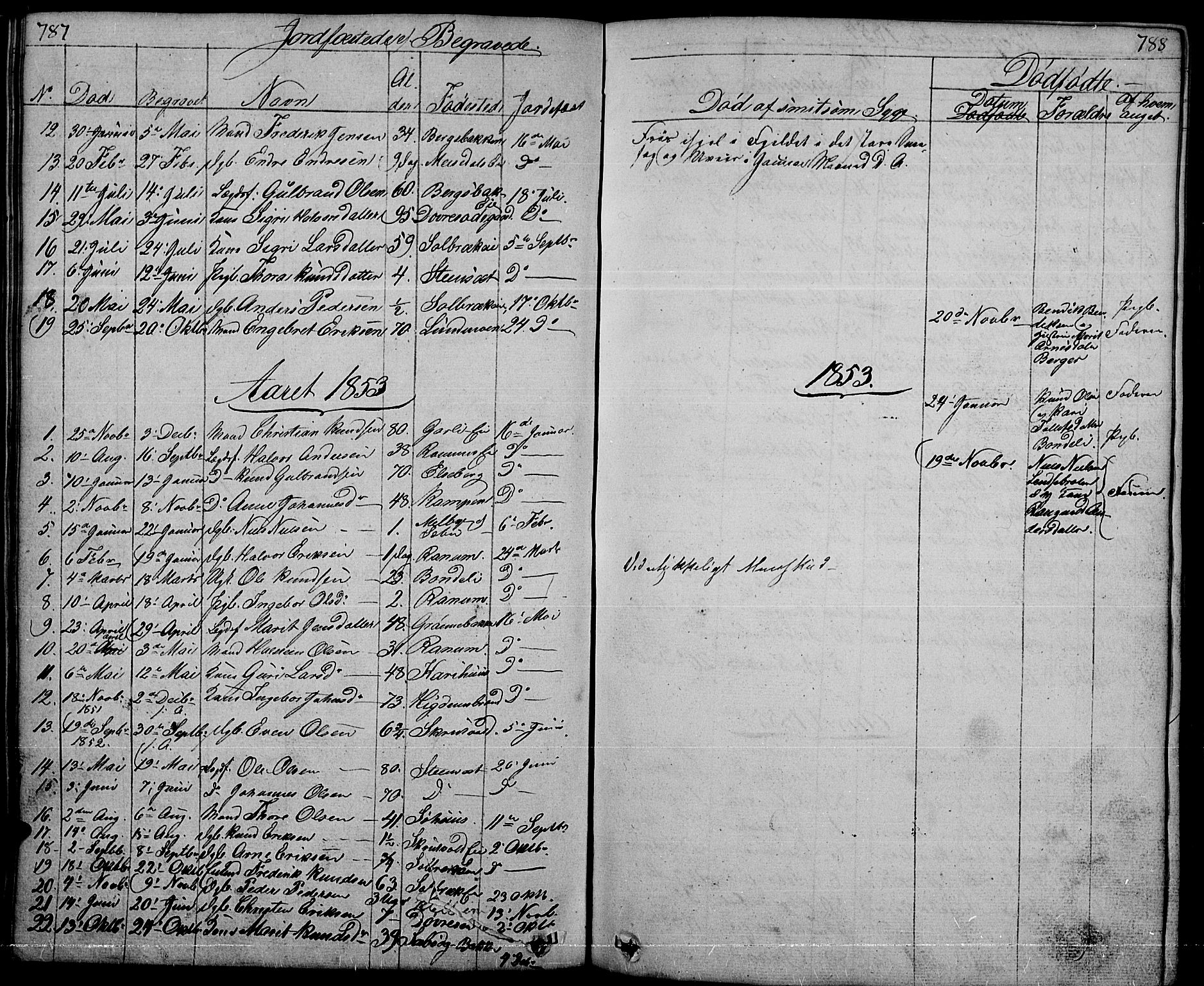 SAH, Nord-Aurdal prestekontor, Klokkerbok nr. 1, 1834-1887, s. 787-788