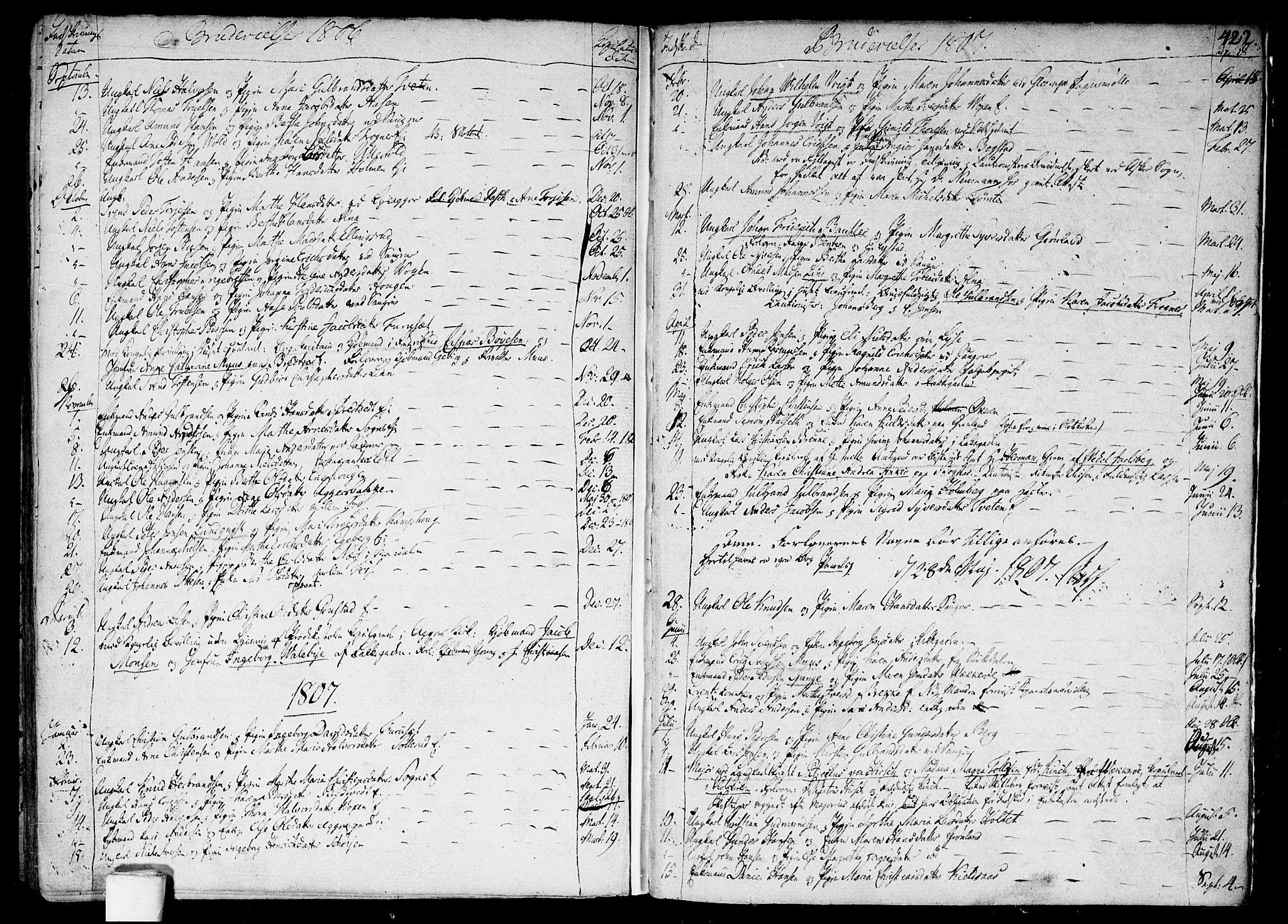 SAO, Aker prestekontor kirkebøker, F/L0010: Ministerialbok nr. 10, 1786-1809, s. 422