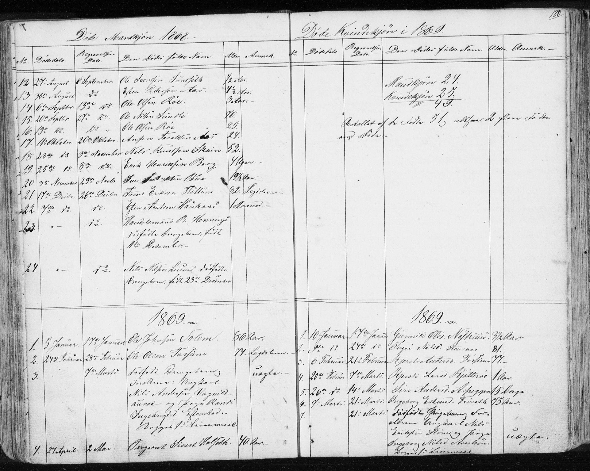 SAT, Ministerialprotokoller, klokkerbøker og fødselsregistre - Sør-Trøndelag, 689/L1043: Klokkerbok nr. 689C02, 1816-1892, s. 180