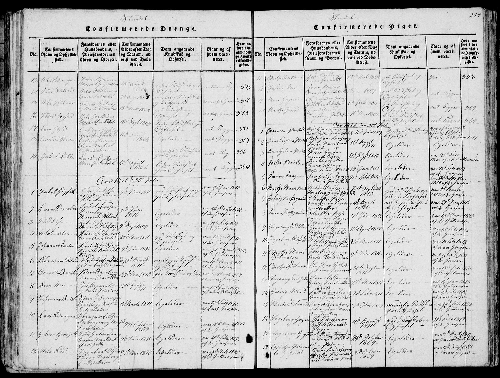 SAKO, Eidanger kirkebøker, F/Fa/L0007: Ministerialbok nr. 7, 1814-1831, s. 287