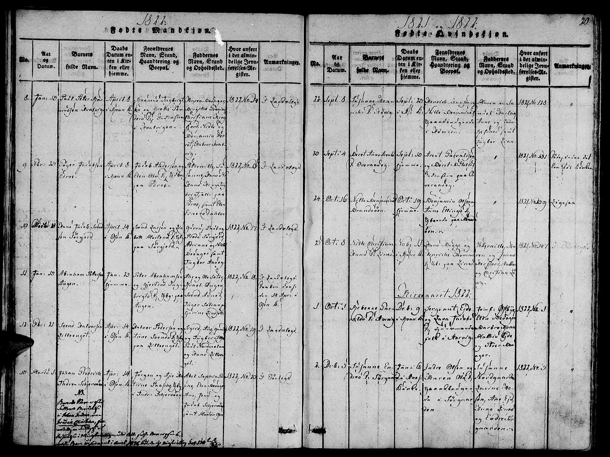 SAT, Ministerialprotokoller, klokkerbøker og fødselsregistre - Sør-Trøndelag, 657/L0702: Ministerialbok nr. 657A03, 1818-1831, s. 20
