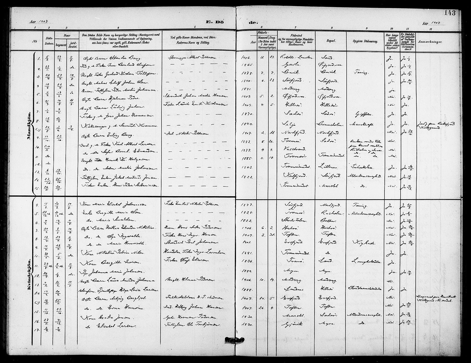SATØ, Lenvik sokneprestembete, H/Ha: Klokkerbok nr. 22, 1901-1918, s. 143