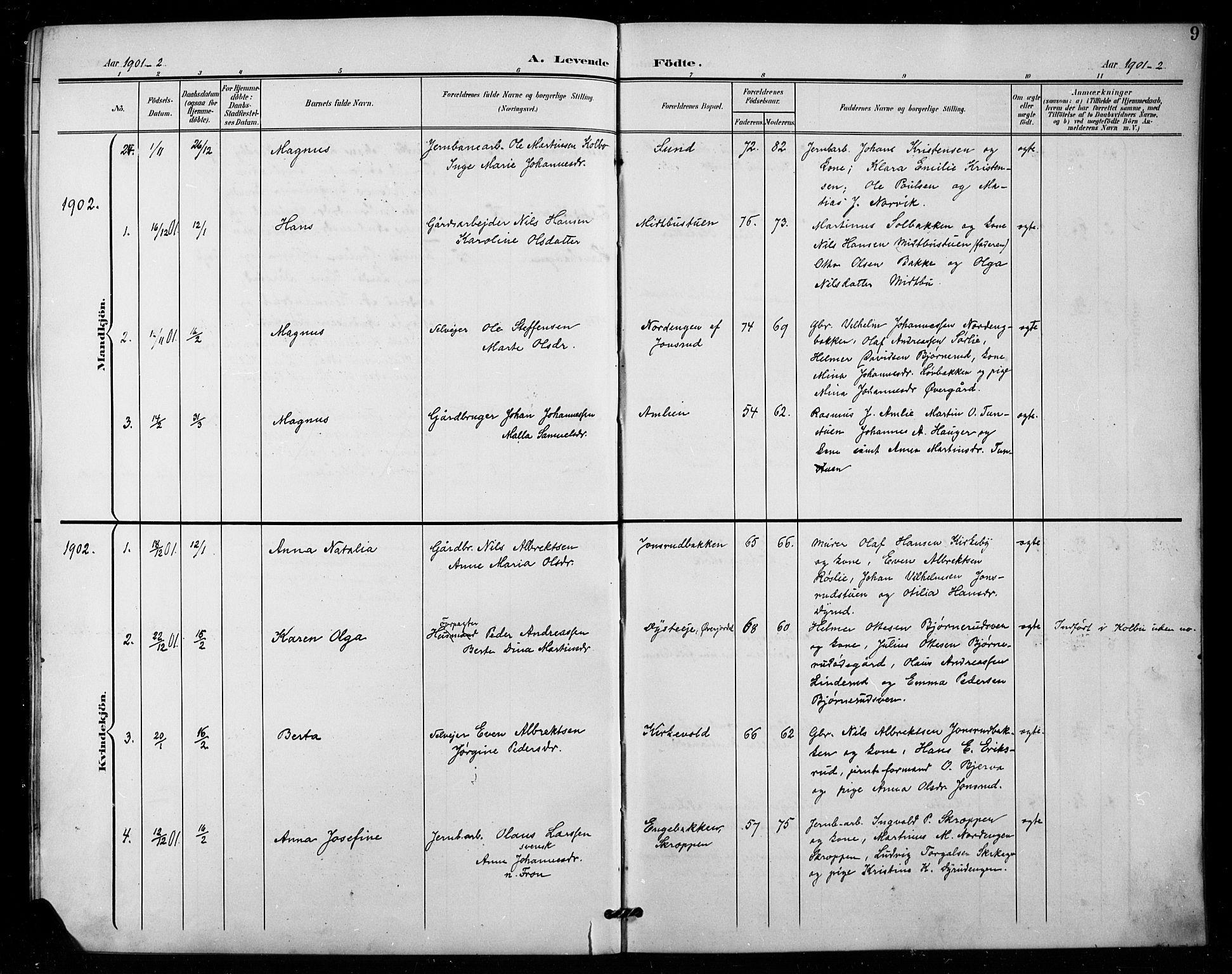 SAH, Vestre Toten prestekontor, Klokkerbok nr. 16, 1901-1915, s. 9