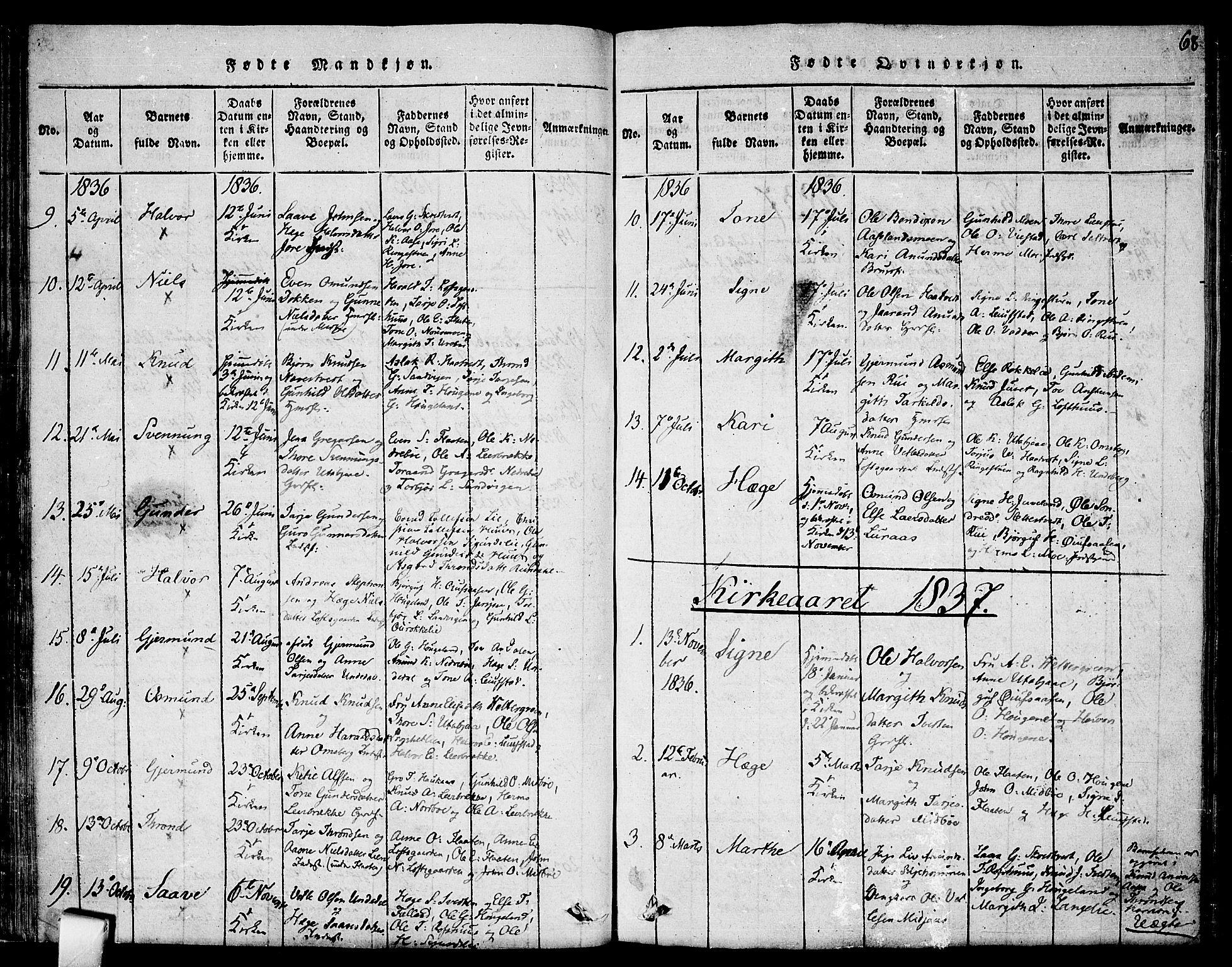 SAKO, Mo kirkebøker, F/Fa/L0004: Ministerialbok nr. I 4, 1814-1844, s. 68