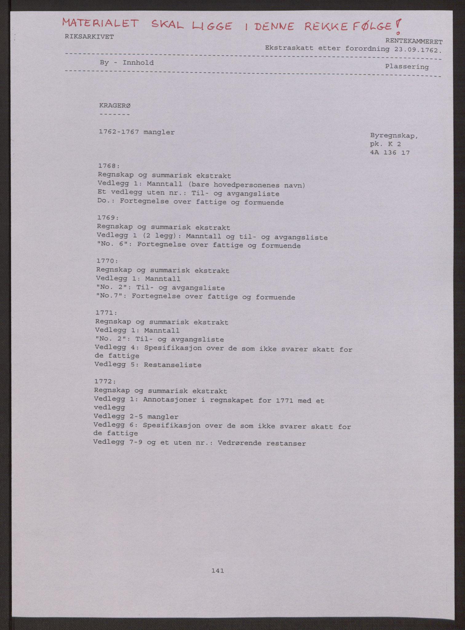 RA, Rentekammeret inntil 1814, Reviderte regnskaper, Byregnskaper, R/Rk/L0218: [K2] Kontribusjonsregnskap, 1768-1772, s. 2