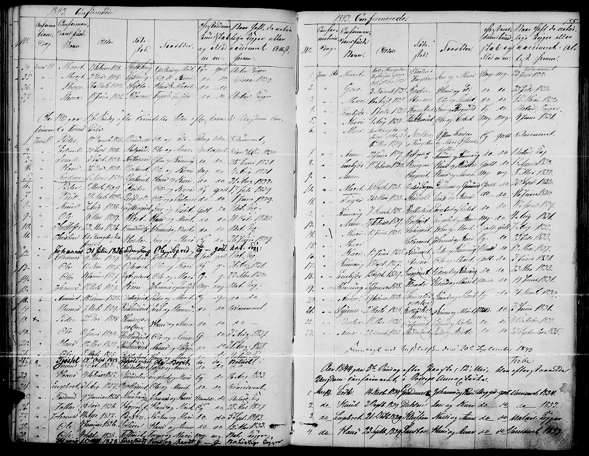 SAH, Fron prestekontor, H/Ha/Haa/L0004: Ministerialbok nr. 4, 1839-1848, s. 155