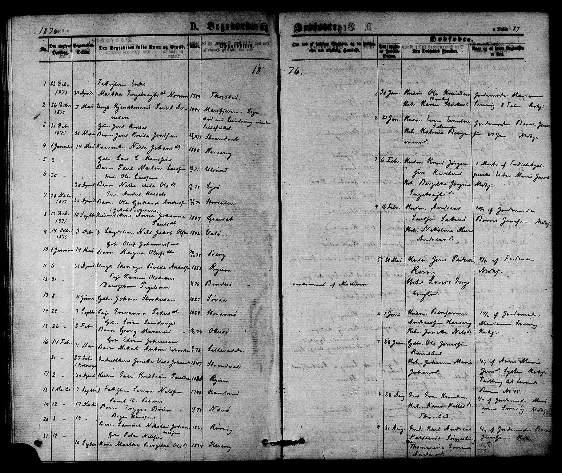SAT, Ministerialprotokoller, klokkerbøker og fødselsregistre - Nord-Trøndelag, 784/L0671: Ministerialbok nr. 784A06, 1876-1879, s. 87