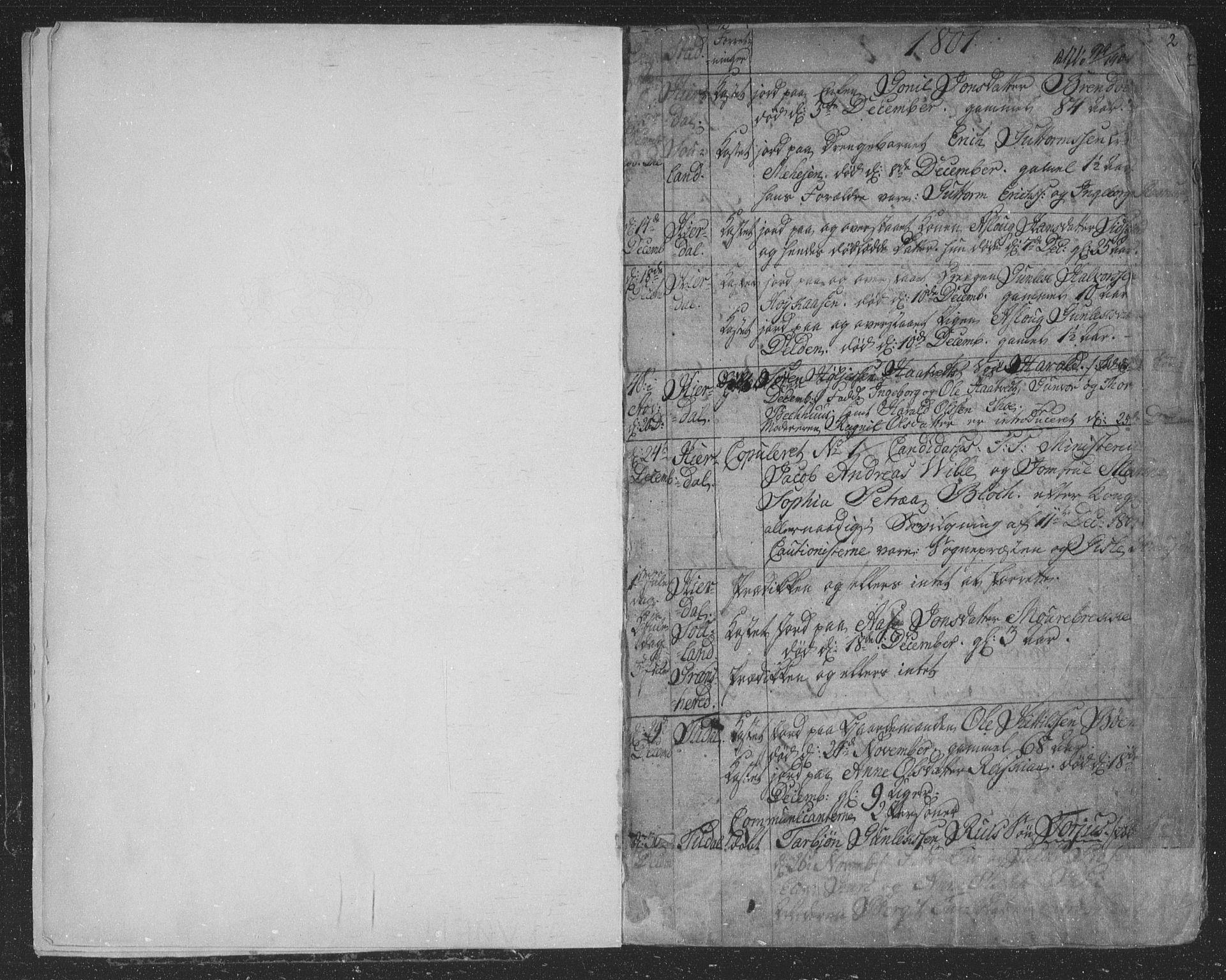 SAKO, Hjartdal kirkebøker, F/Fa/L0006: Ministerialbok nr. I 6, 1801-1814, s. 2