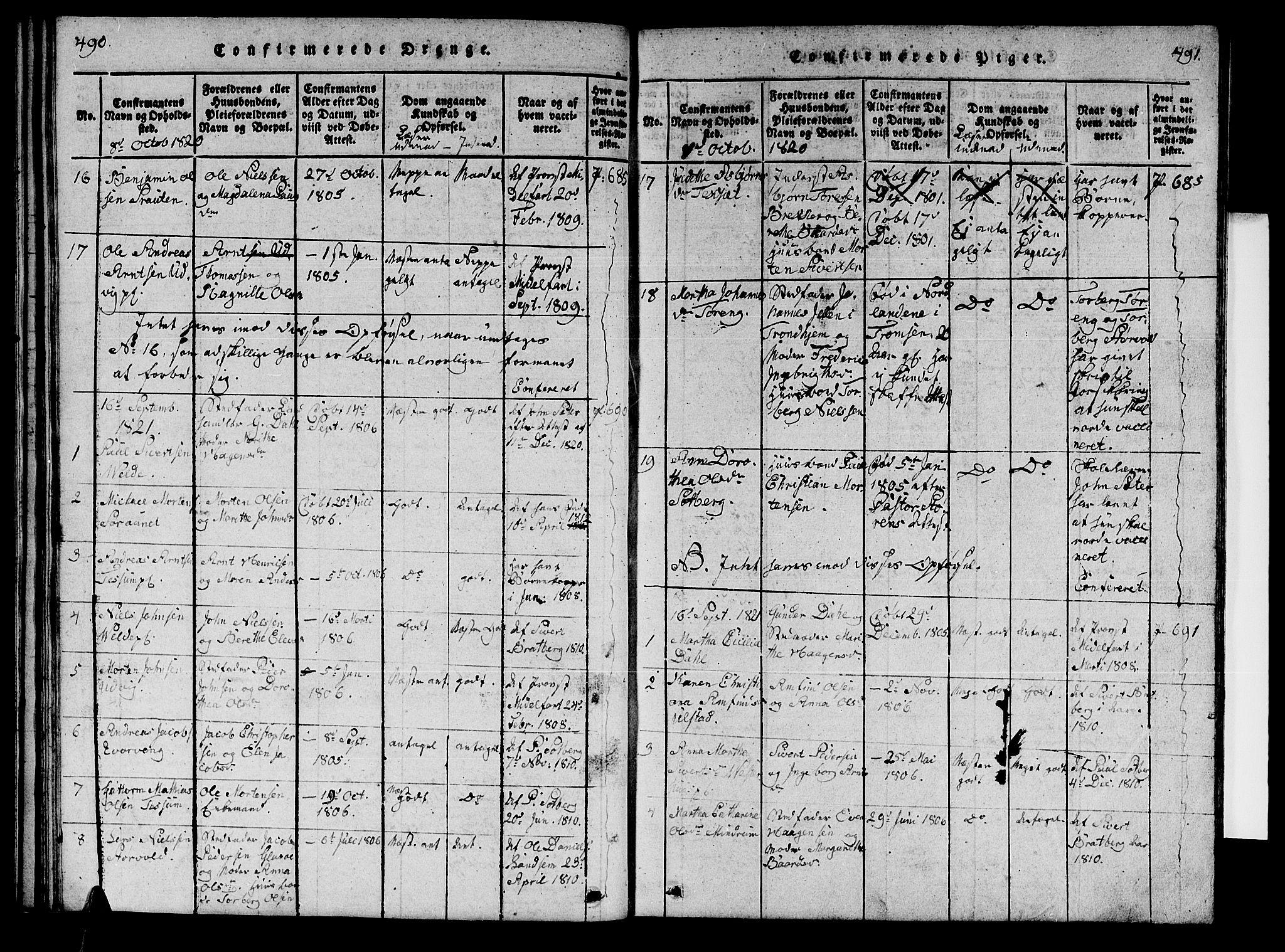 SAT, Ministerialprotokoller, klokkerbøker og fødselsregistre - Nord-Trøndelag, 741/L0400: Klokkerbok nr. 741C01, 1817-1825, s. 490-491