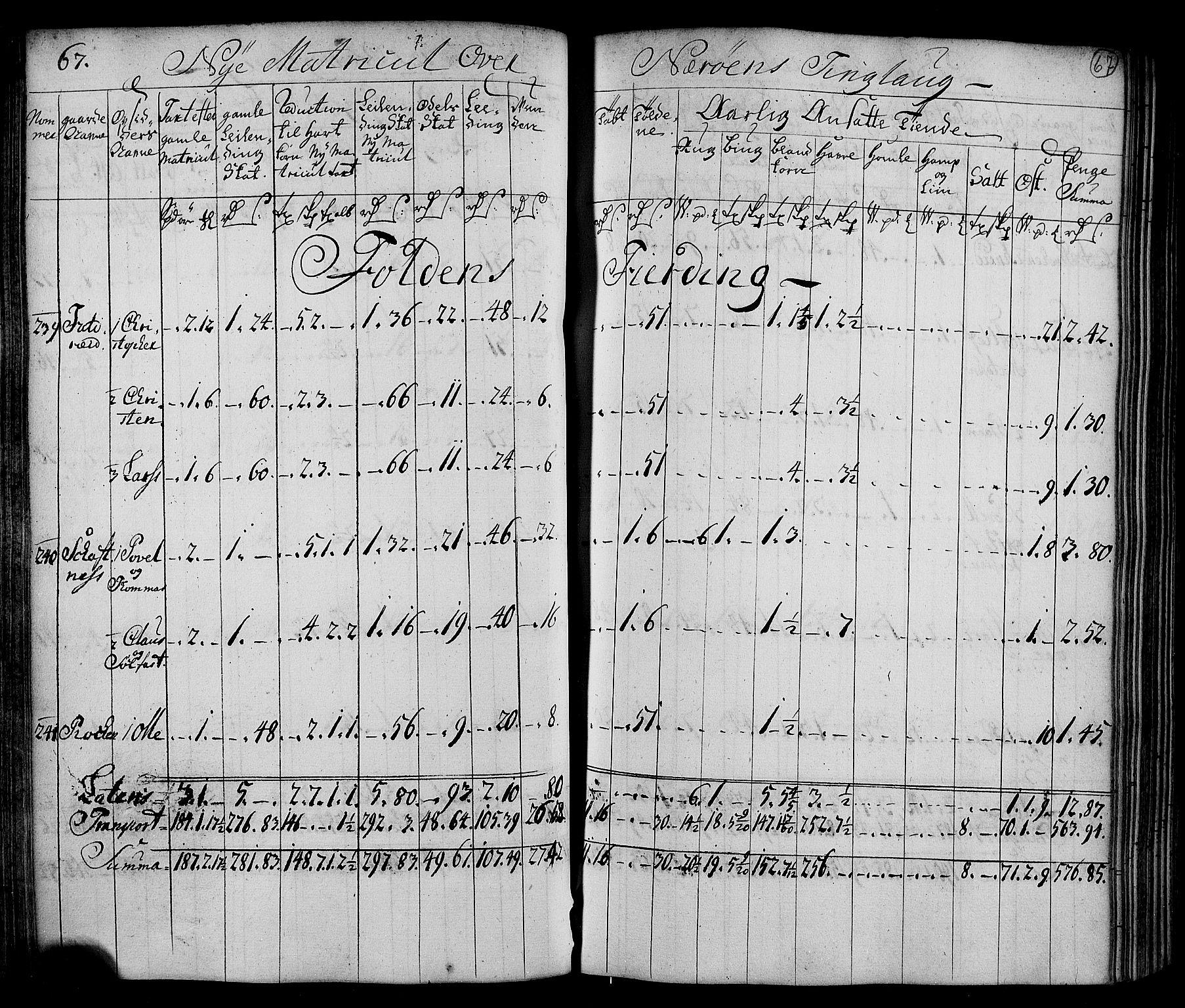 RA, Rentekammeret inntil 1814, Realistisk ordnet avdeling, N/Nb/Nbf/L0169: Namdalen matrikkelprotokoll, 1723, s. 66b-67a