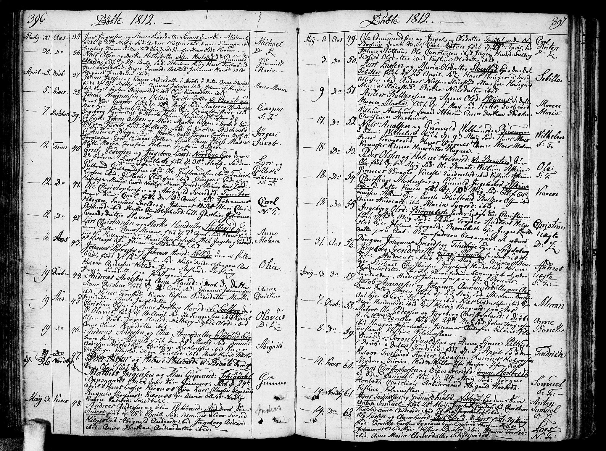 SAO, Ås prestekontor Kirkebøker, F/Fa/L0002: Ministerialbok nr. I 2, 1778-1813, s. 396-397