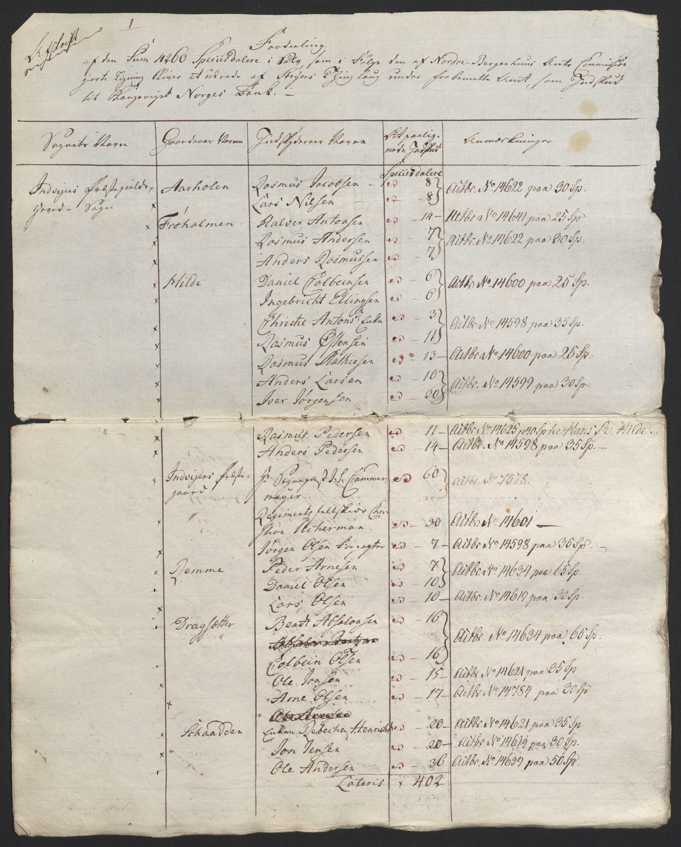 NOBA, Norges Bank/Sølvskatten 1816*, 1816-1828, s. 101