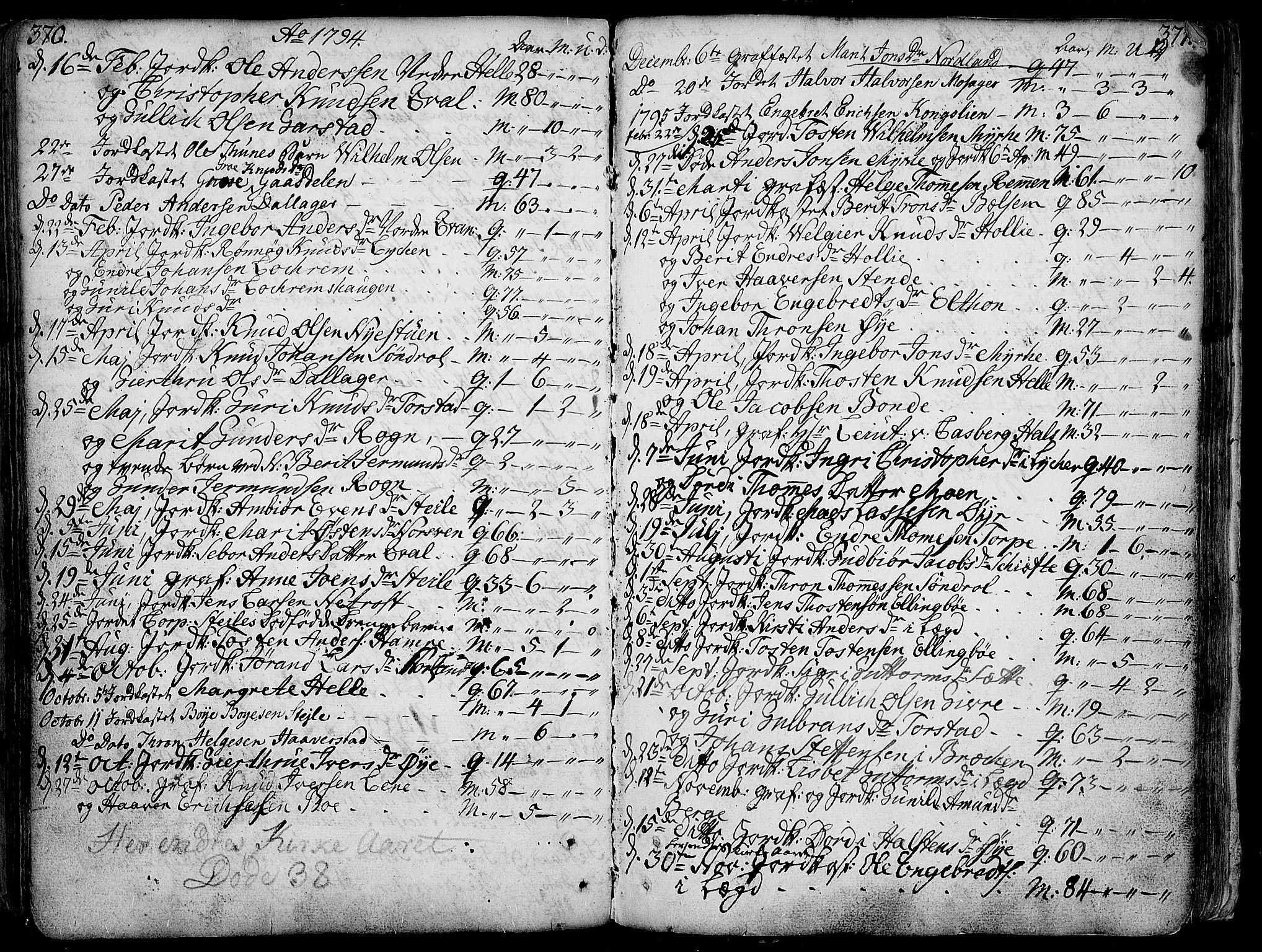 SAH, Vang prestekontor, Valdres, Ministerialbok nr. 1, 1730-1796, s. 370-371