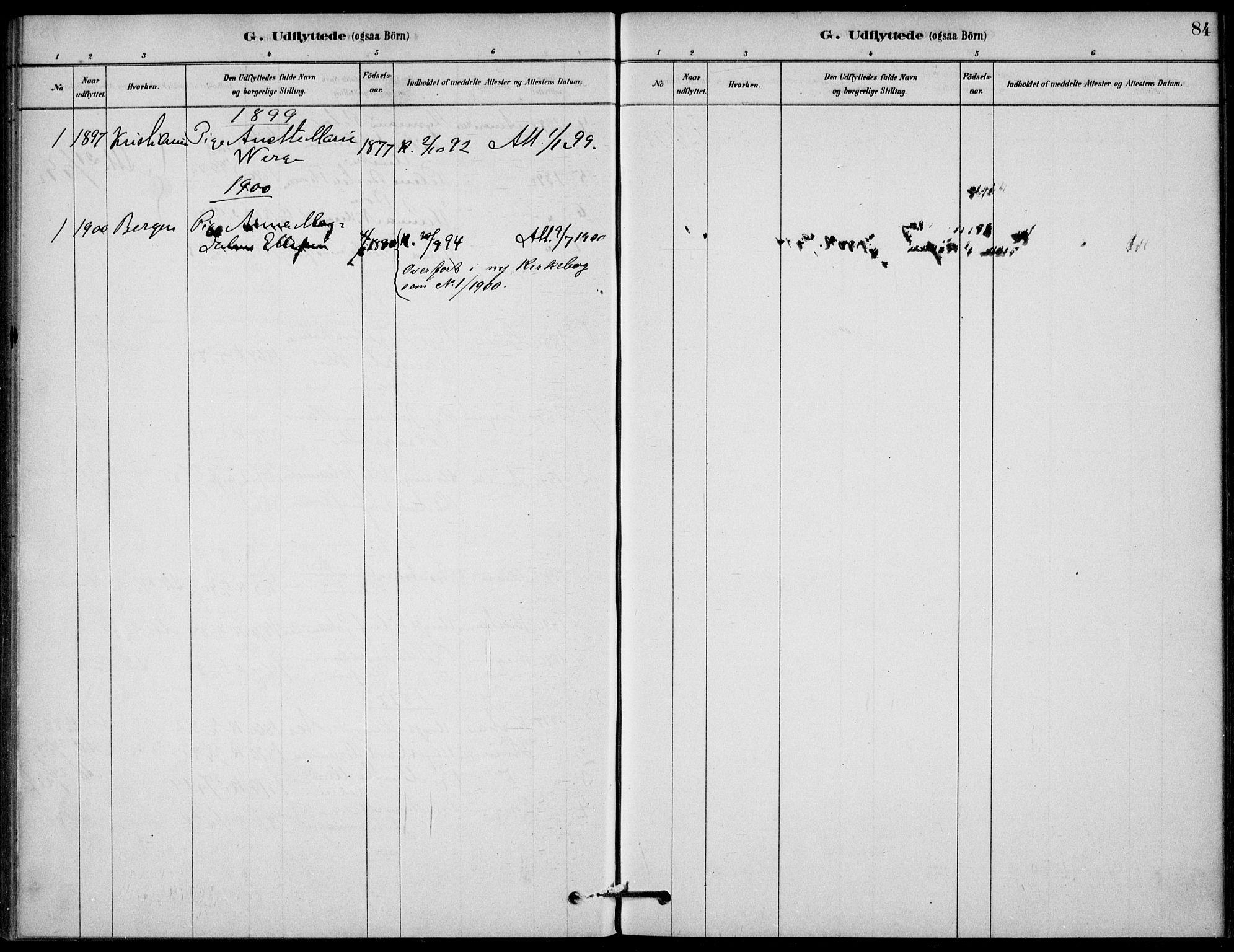 SAKO, Bamble kirkebøker, G/Gb/L0001: Klokkerbok nr. II 1, 1878-1900, s. 84