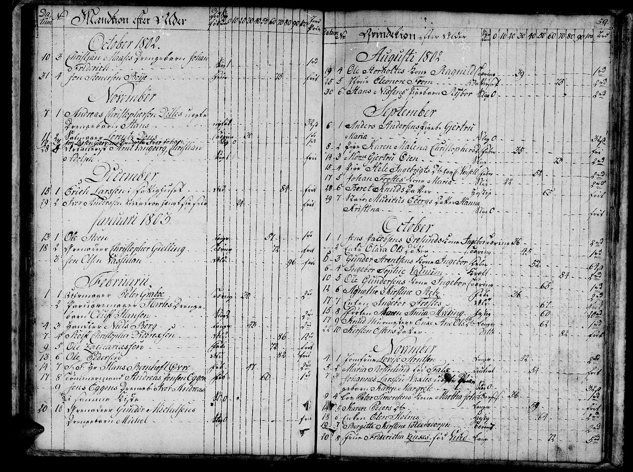 SAT, Ministerialprotokoller, klokkerbøker og fødselsregistre - Sør-Trøndelag, 601/L0040: Ministerialbok nr. 601A08, 1783-1818, s. 59