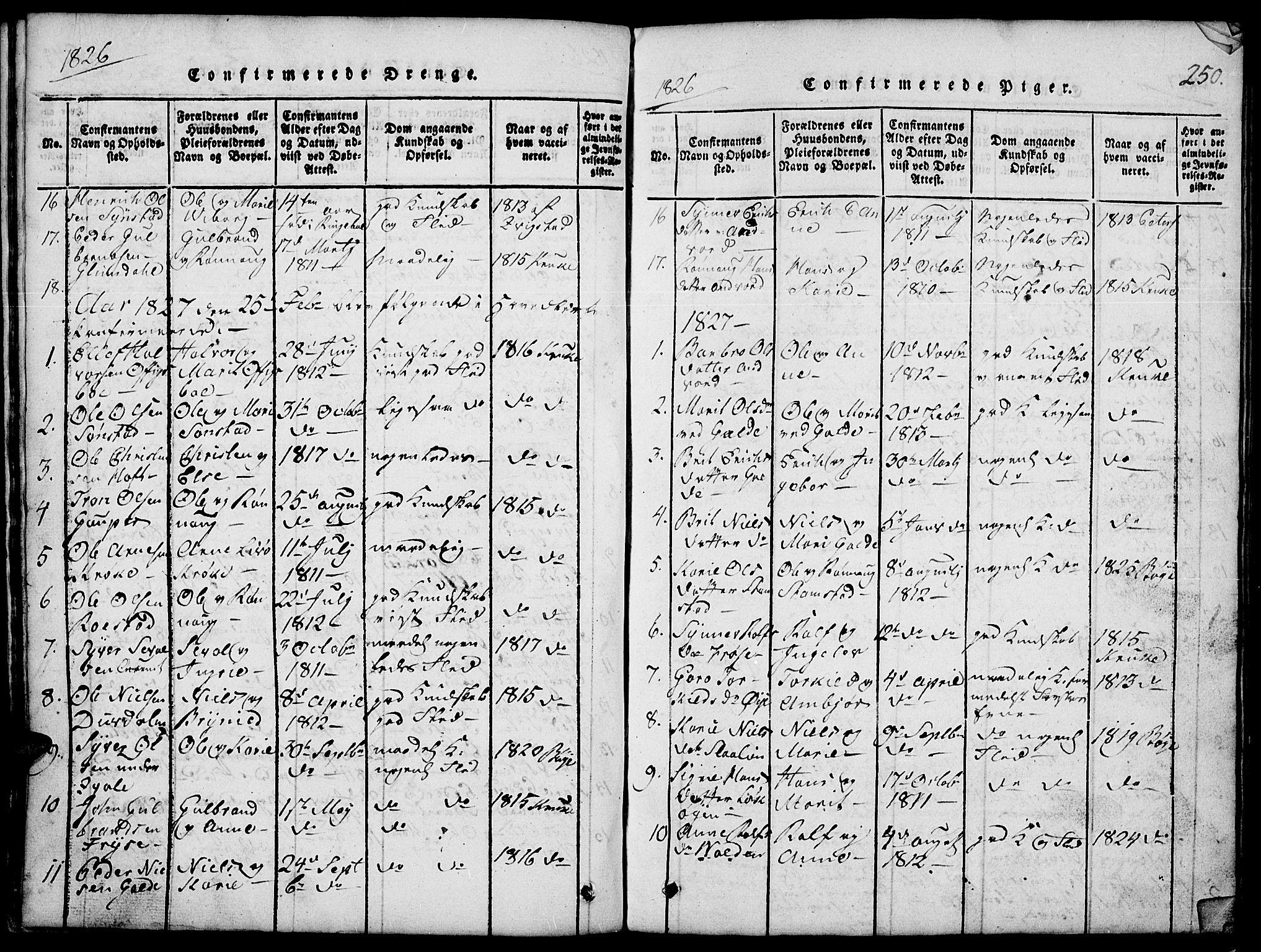SAH, Lom prestekontor, L/L0001: Klokkerbok nr. 1, 1815-1836, s. 250