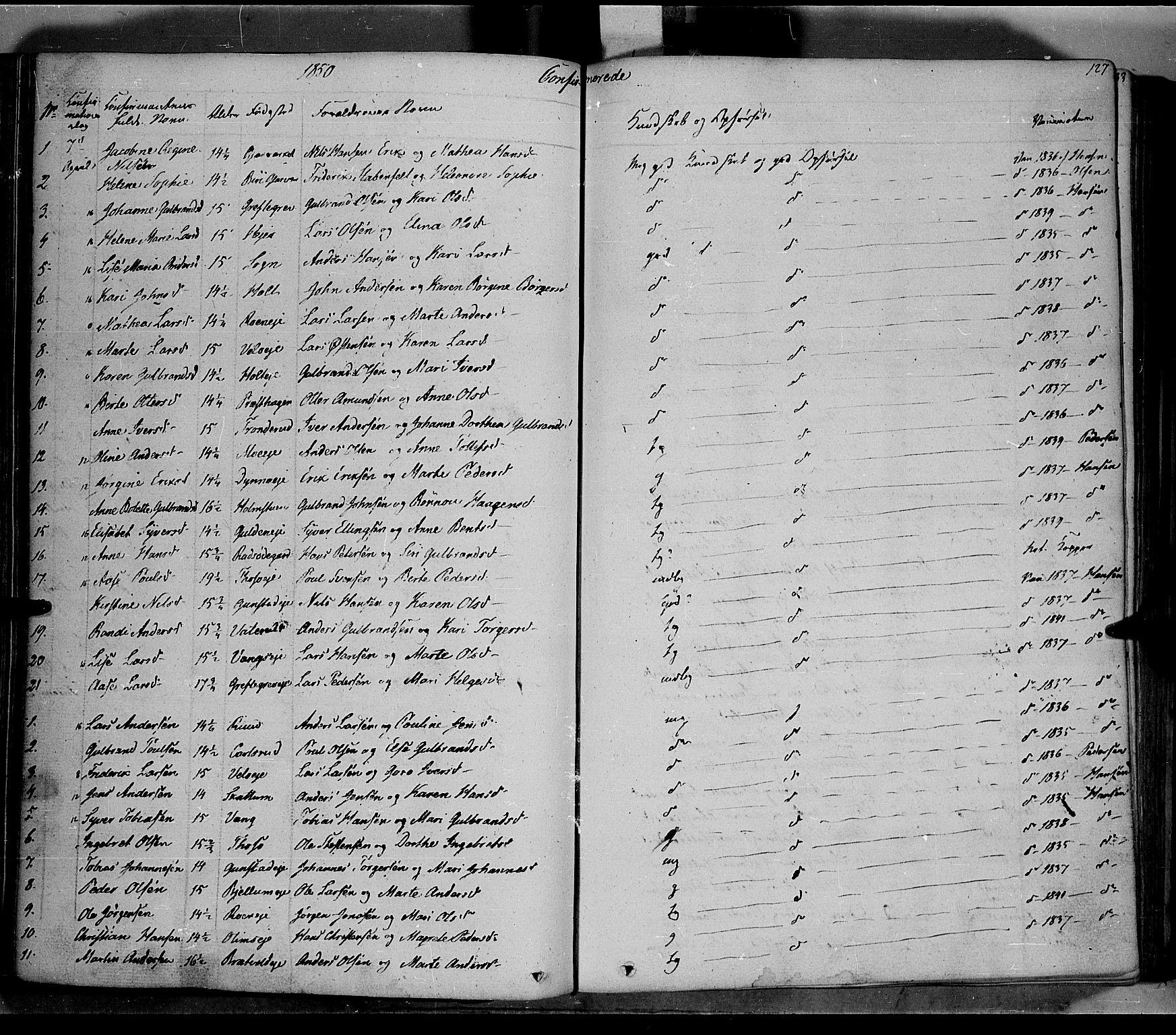 SAH, Jevnaker prestekontor, Ministerialbok nr. 6, 1837-1857, s. 127