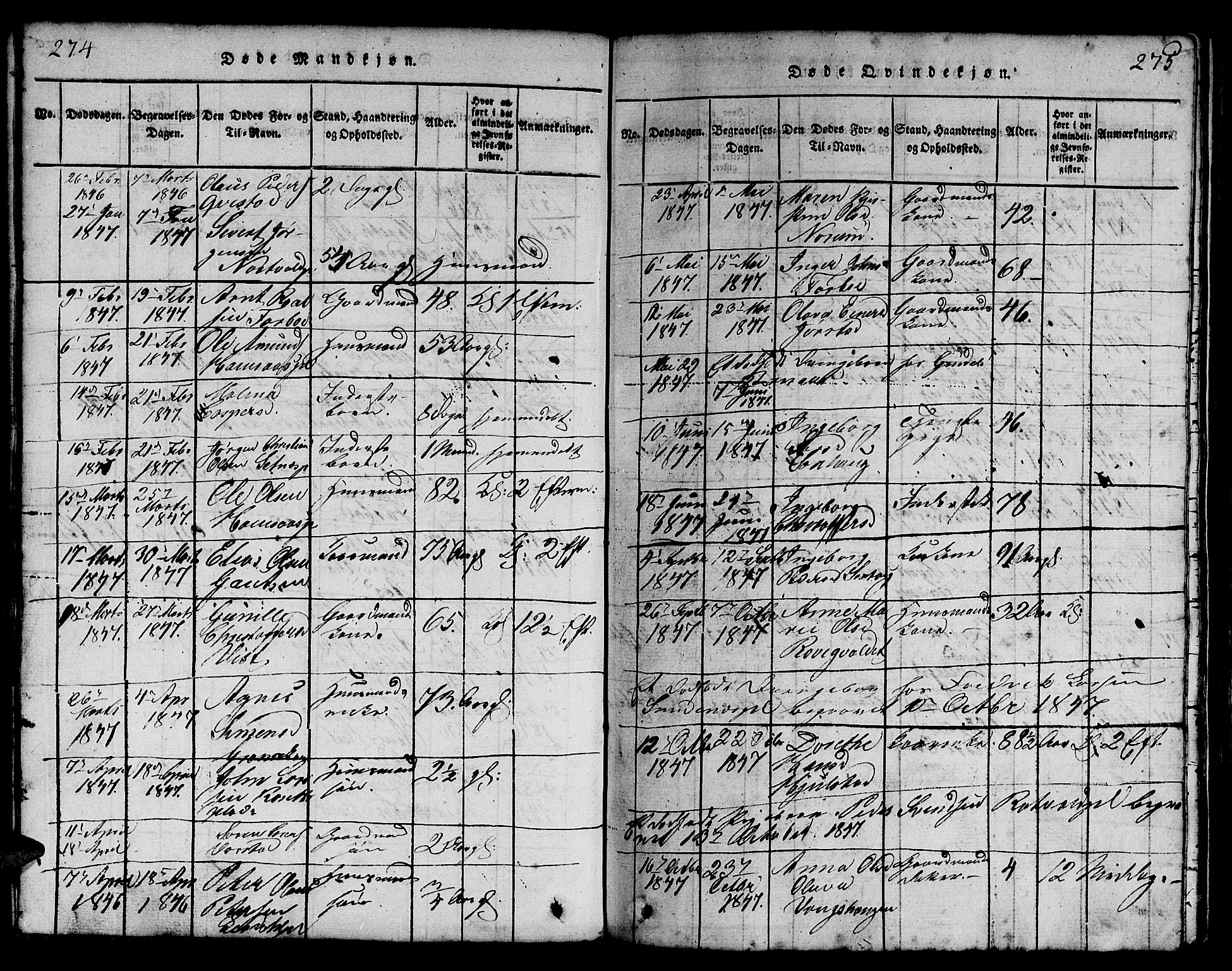 SAT, Ministerialprotokoller, klokkerbøker og fødselsregistre - Nord-Trøndelag, 730/L0298: Klokkerbok nr. 730C01, 1816-1849, s. 274-275