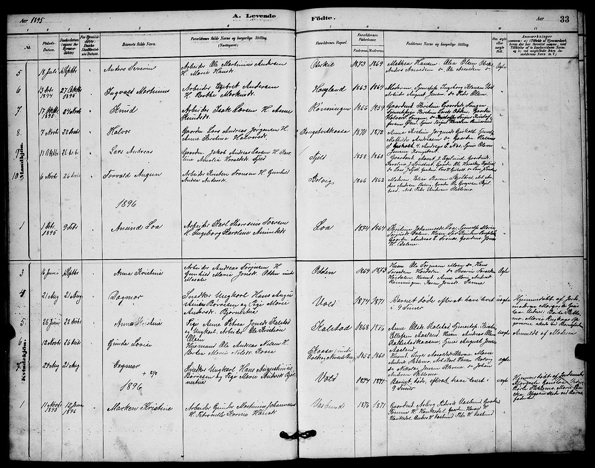 SAKO, Solum kirkebøker, G/Gc/L0001: Klokkerbok nr. III 1, 1880-1902, s. 33