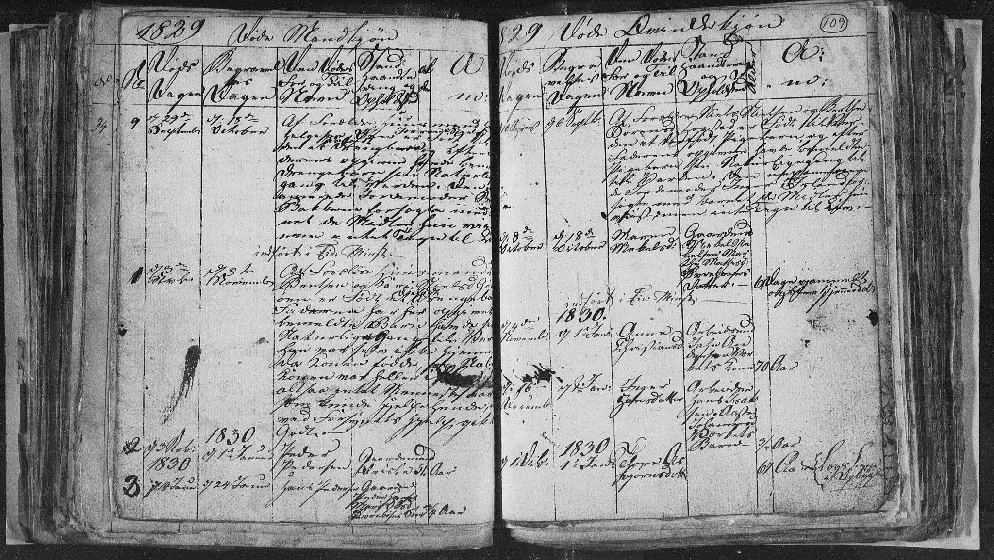SAKO, Siljan kirkebøker, G/Ga/L0001: Klokkerbok nr. 1, 1827-1847, s. 109