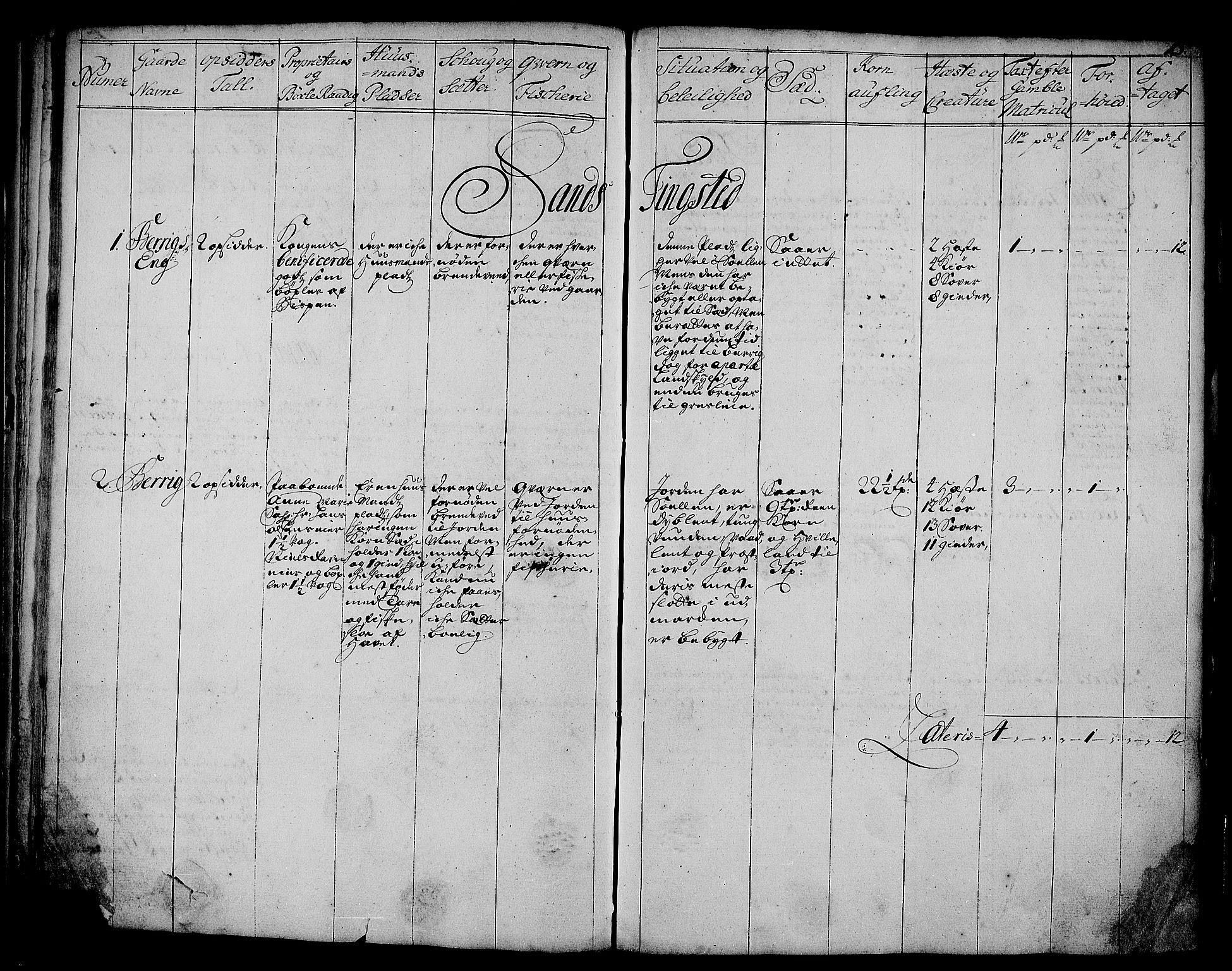 RA, Rentekammeret inntil 1814, Realistisk ordnet avdeling, N/Nb/Nbf/L0178: Senja eksaminasjonsprotokoll, 1723, s. 14b-15a