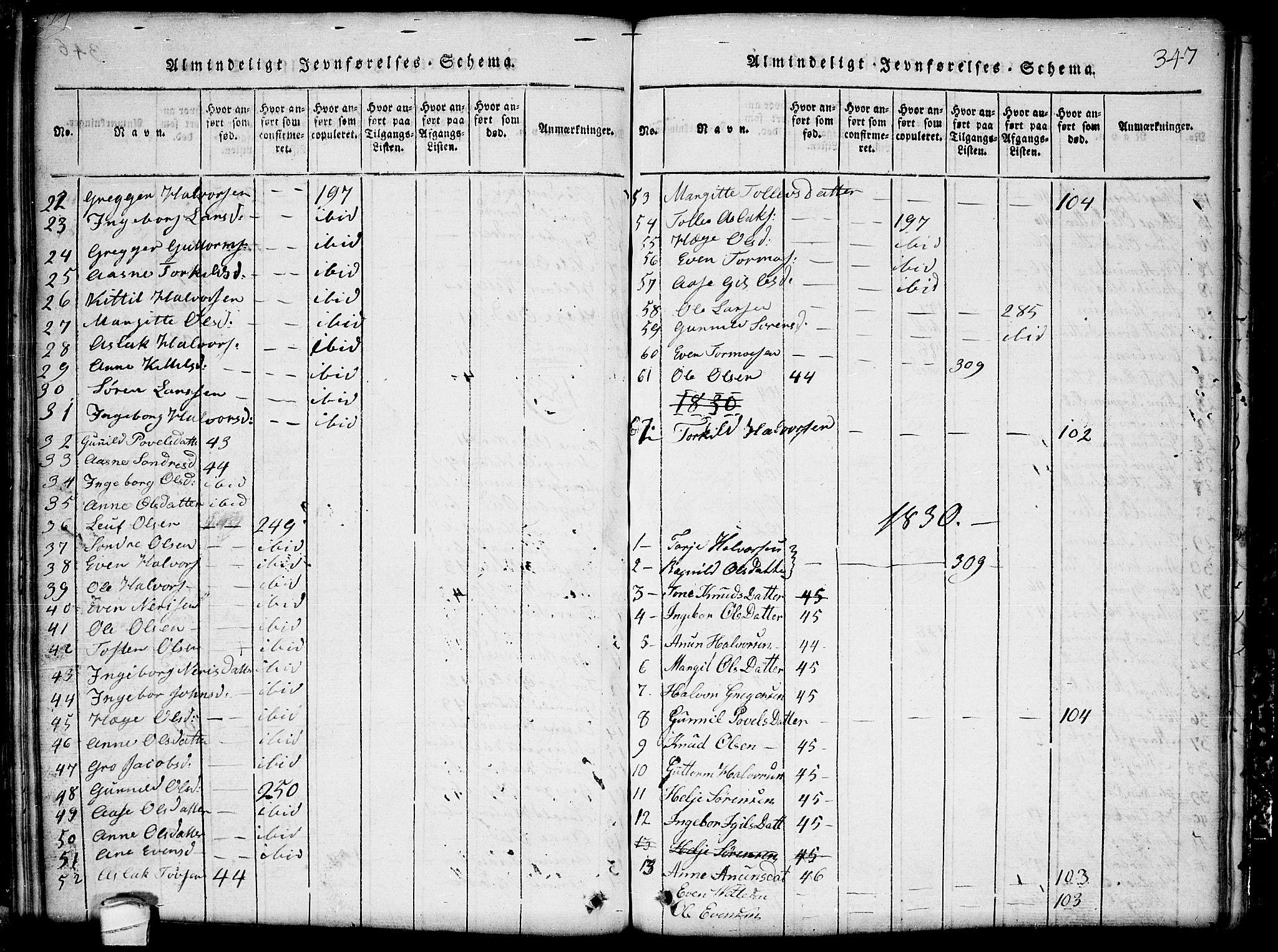 SAKO, Seljord kirkebøker, G/Gb/L0002: Klokkerbok nr. II 2, 1815-1854, s. 347