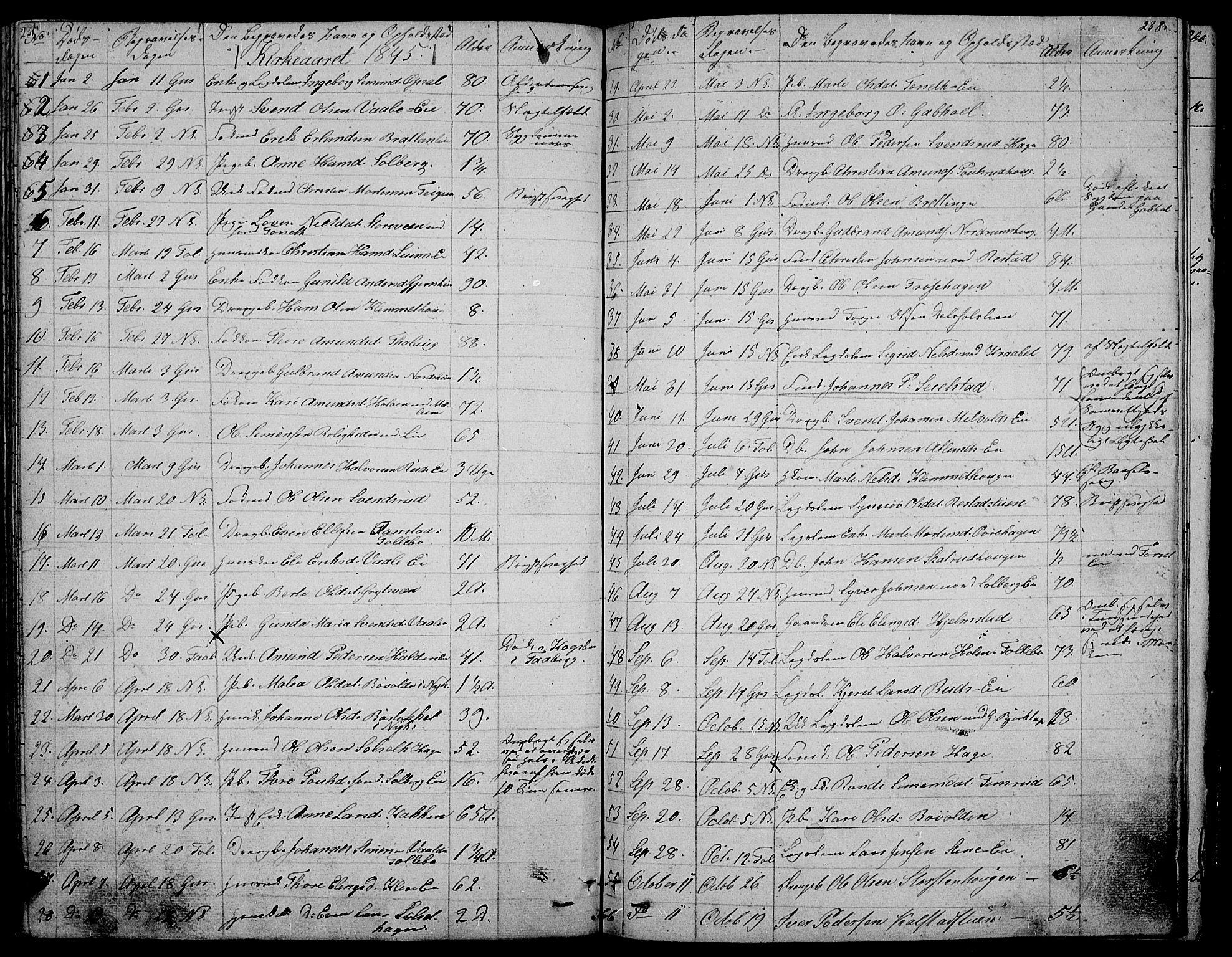 SAH, Gausdal prestekontor, Klokkerbok nr. 3, 1829-1864, s. 237-238