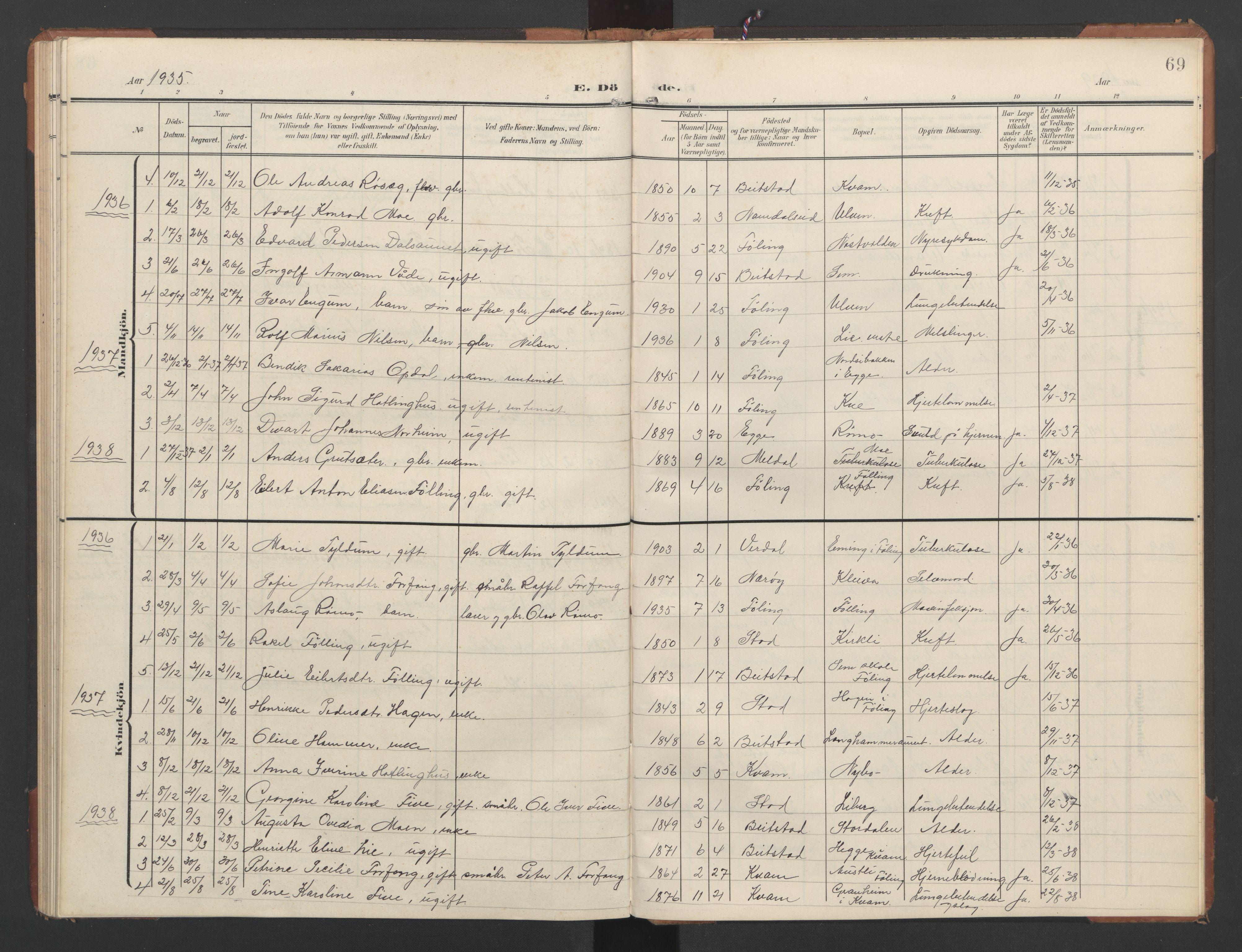 SAT, Ministerialprotokoller, klokkerbøker og fødselsregistre - Nord-Trøndelag, 748/L0465: Klokkerbok nr. 748C01, 1908-1960, s. 69