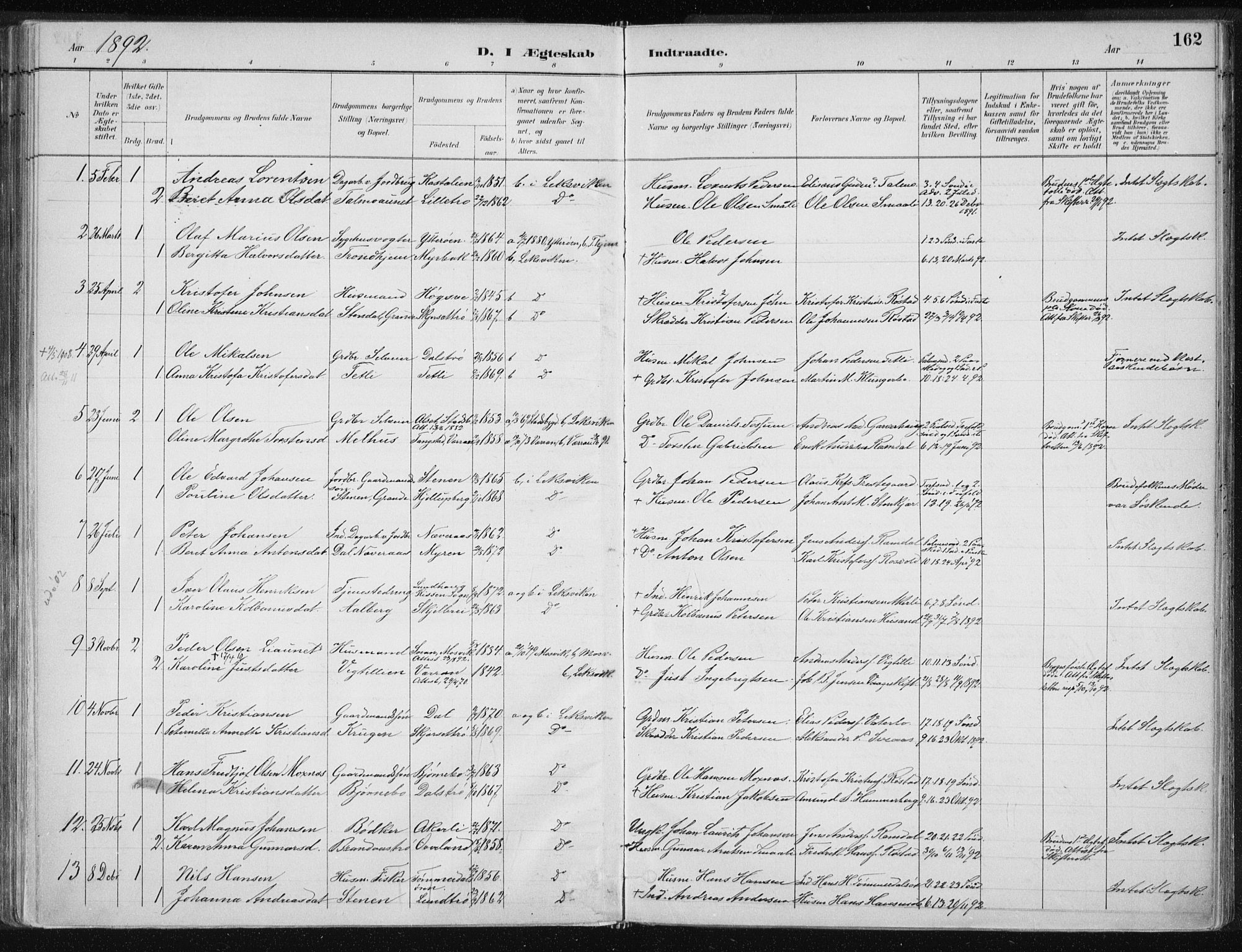 SAT, Ministerialprotokoller, klokkerbøker og fødselsregistre - Nord-Trøndelag, 701/L0010: Ministerialbok nr. 701A10, 1883-1899, s. 162