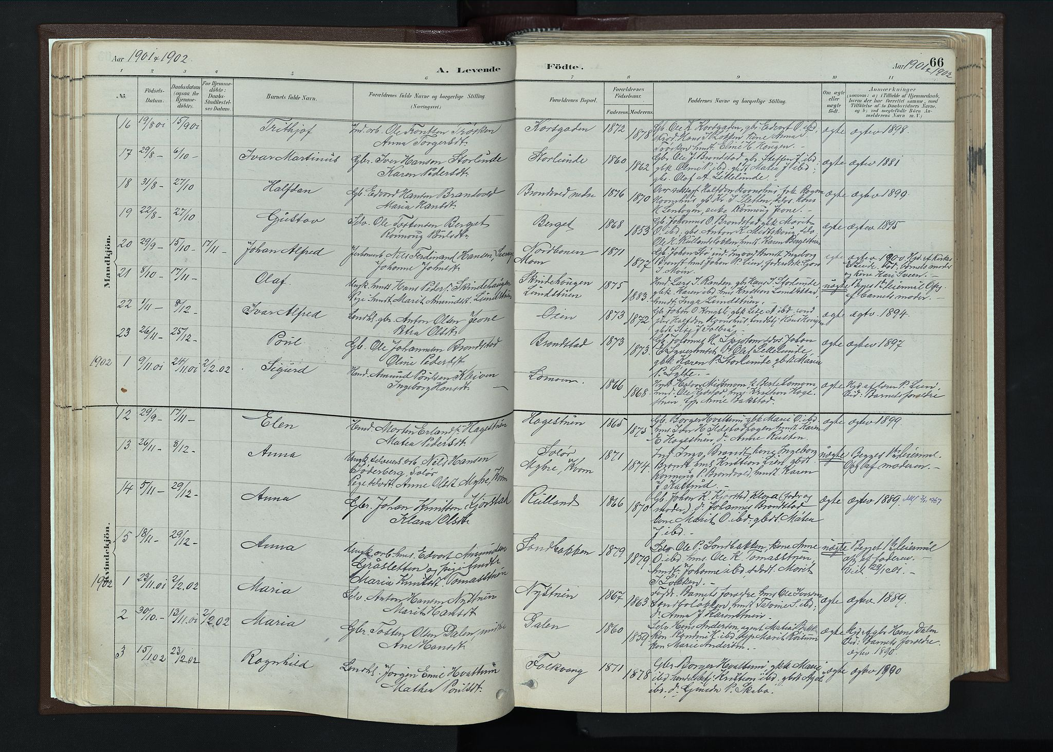SAH, Nord-Fron prestekontor, Ministerialbok nr. 4, 1884-1914, s. 66