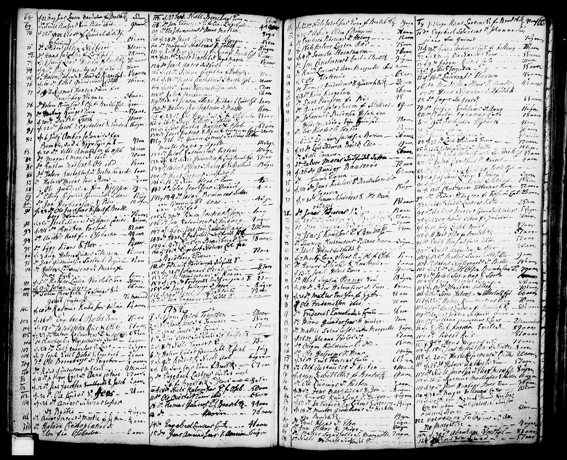SAKO, Gjerpen kirkebøker, F/Fa/L0002: Ministerialbok nr. 2, 1747-1795, s. 160