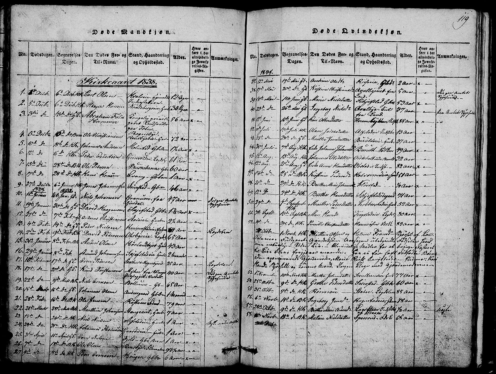 SAH, Østre Toten prestekontor, Klokkerbok nr. 1, 1827-1839, s. 119