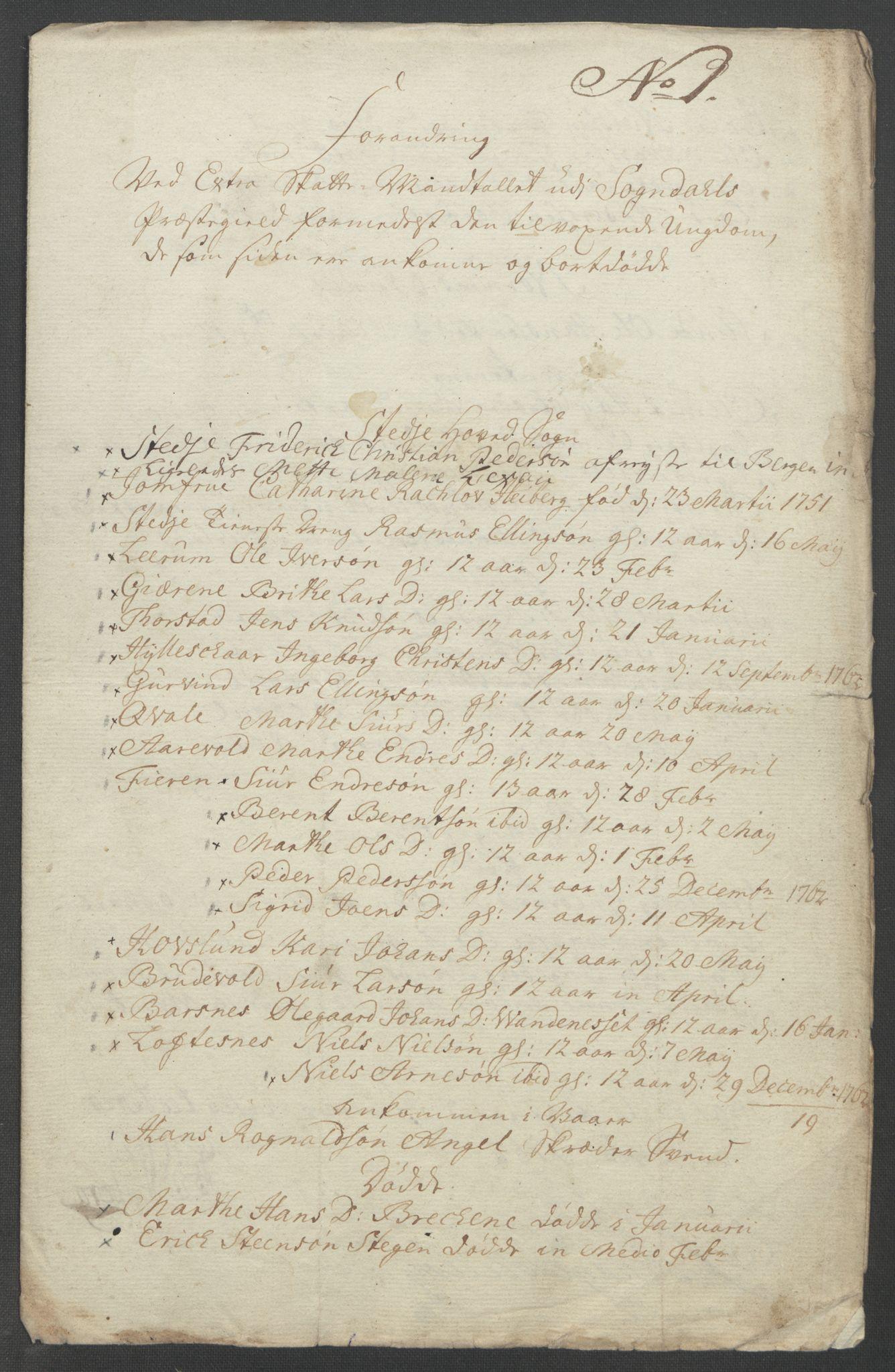 RA, Rentekammeret inntil 1814, Reviderte regnskaper, Fogderegnskap, R52/L3418: Ekstraskatten Sogn, 1762-1769, s. 53