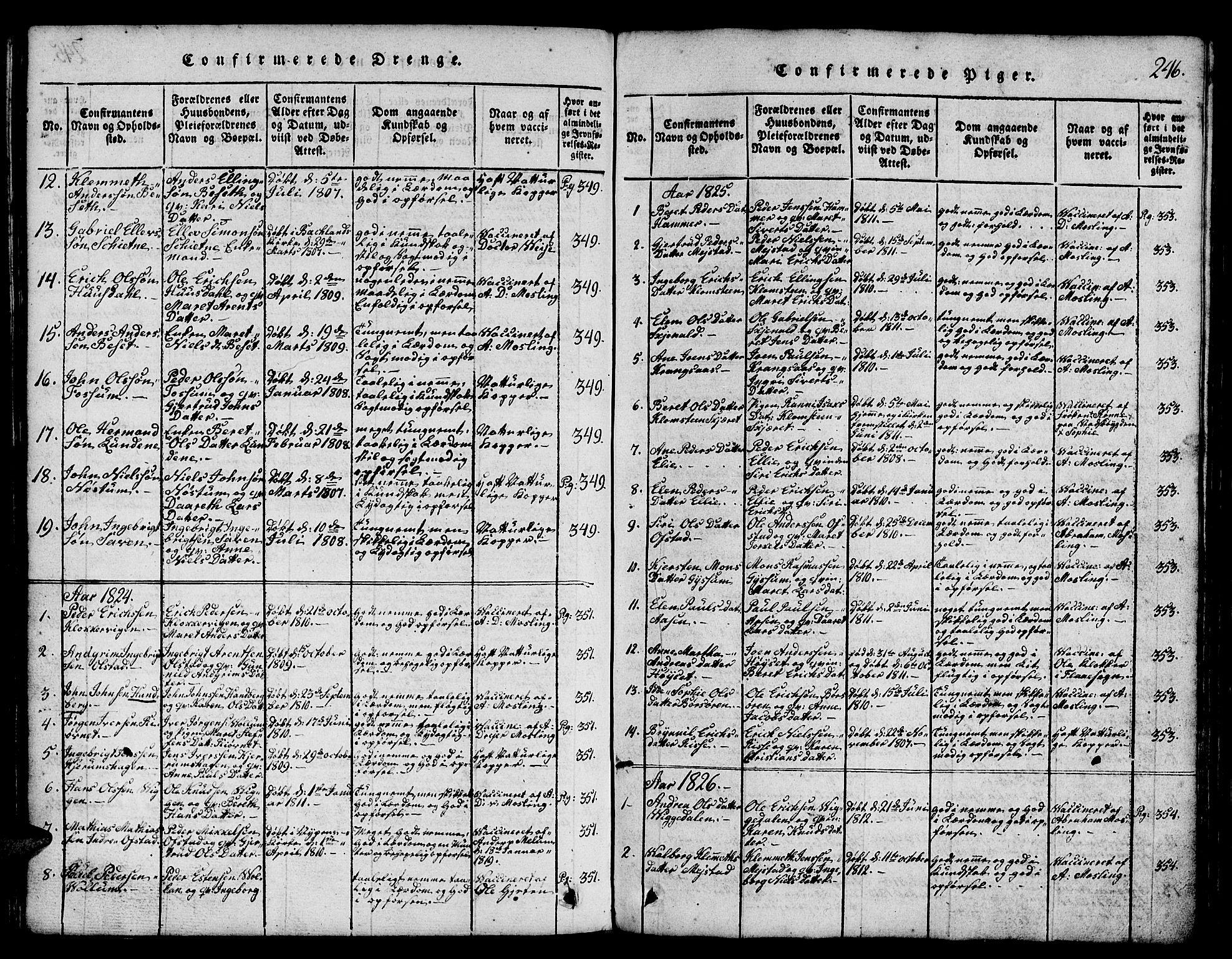 SAT, Ministerialprotokoller, klokkerbøker og fødselsregistre - Sør-Trøndelag, 665/L0776: Klokkerbok nr. 665C01, 1817-1837, s. 246
