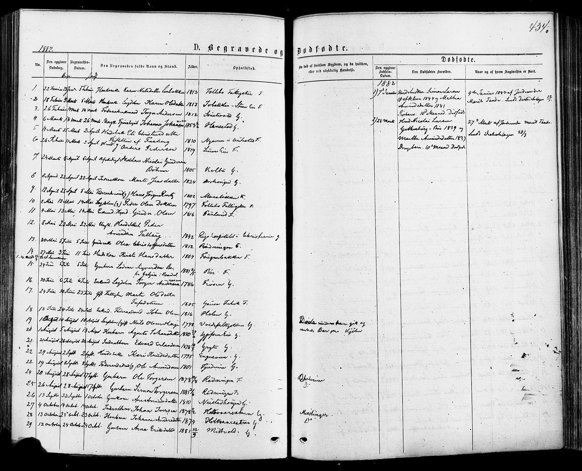 SAH, Østre Gausdal prestekontor, Ministerialbok nr. 1, 1874-1886, s. 434