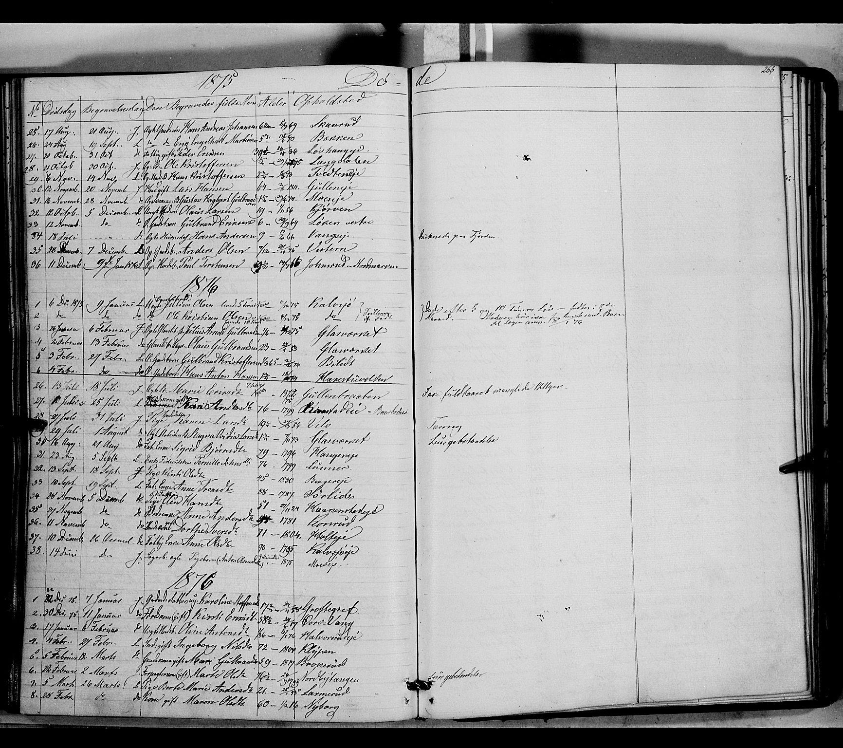 SAH, Jevnaker prestekontor, Ministerialbok nr. 7, 1858-1876, s. 266