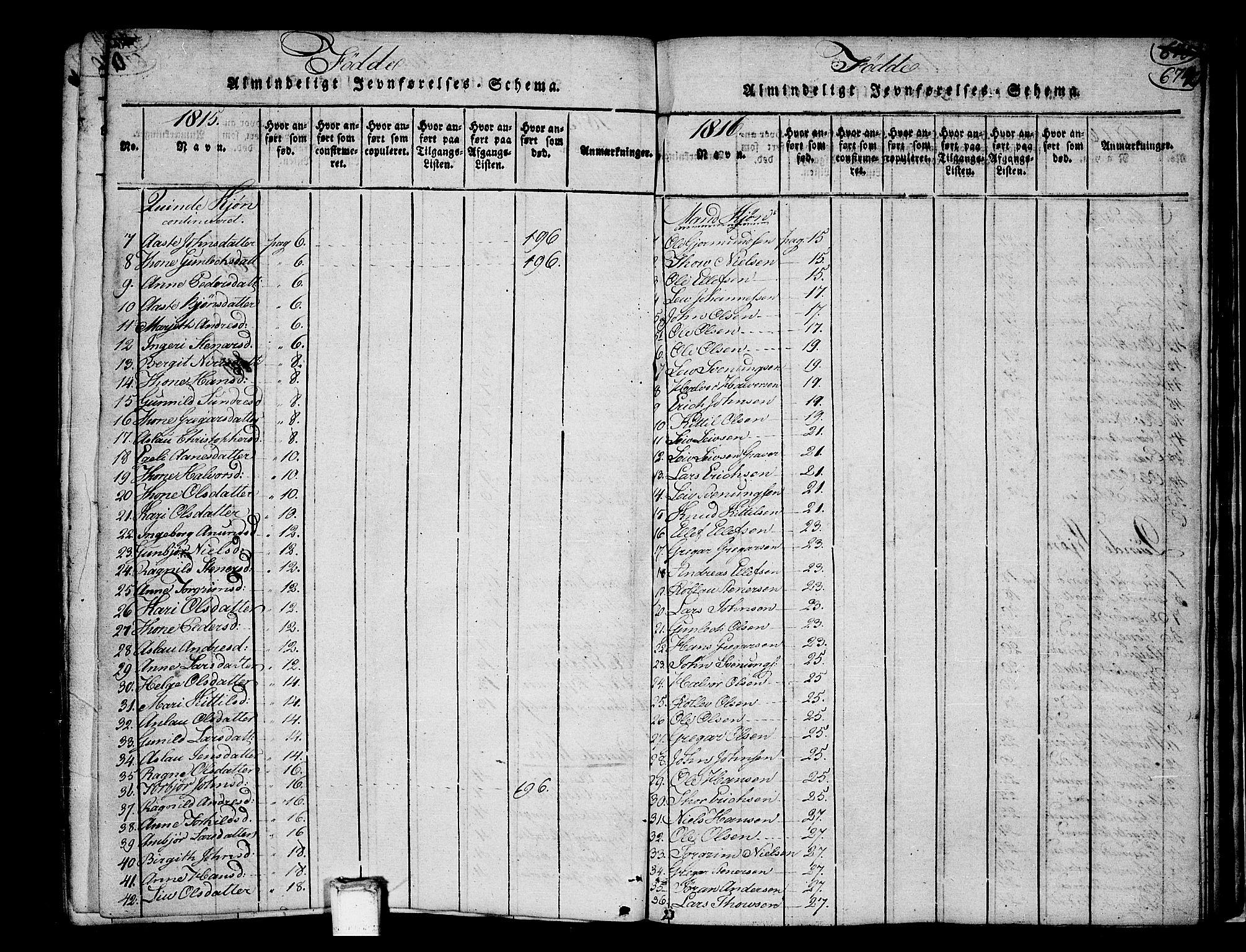 SAKO, Heddal kirkebøker, F/Fa/L0005: Ministerialbok nr. I 5, 1814-1837, s. 671-672
