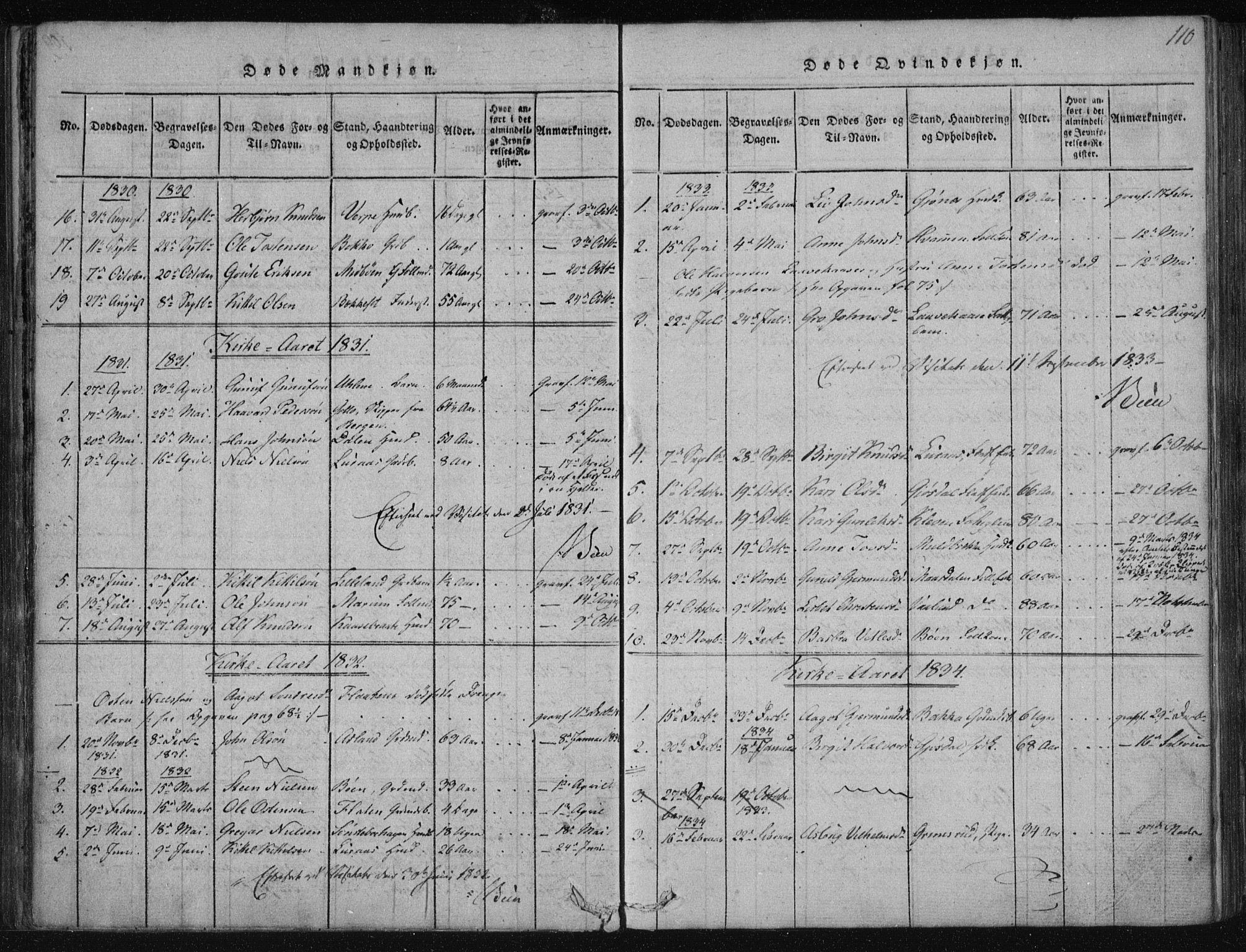 SAKO, Tinn kirkebøker, F/Fa/L0004: Ministerialbok nr. I 4, 1815-1843, s. 110