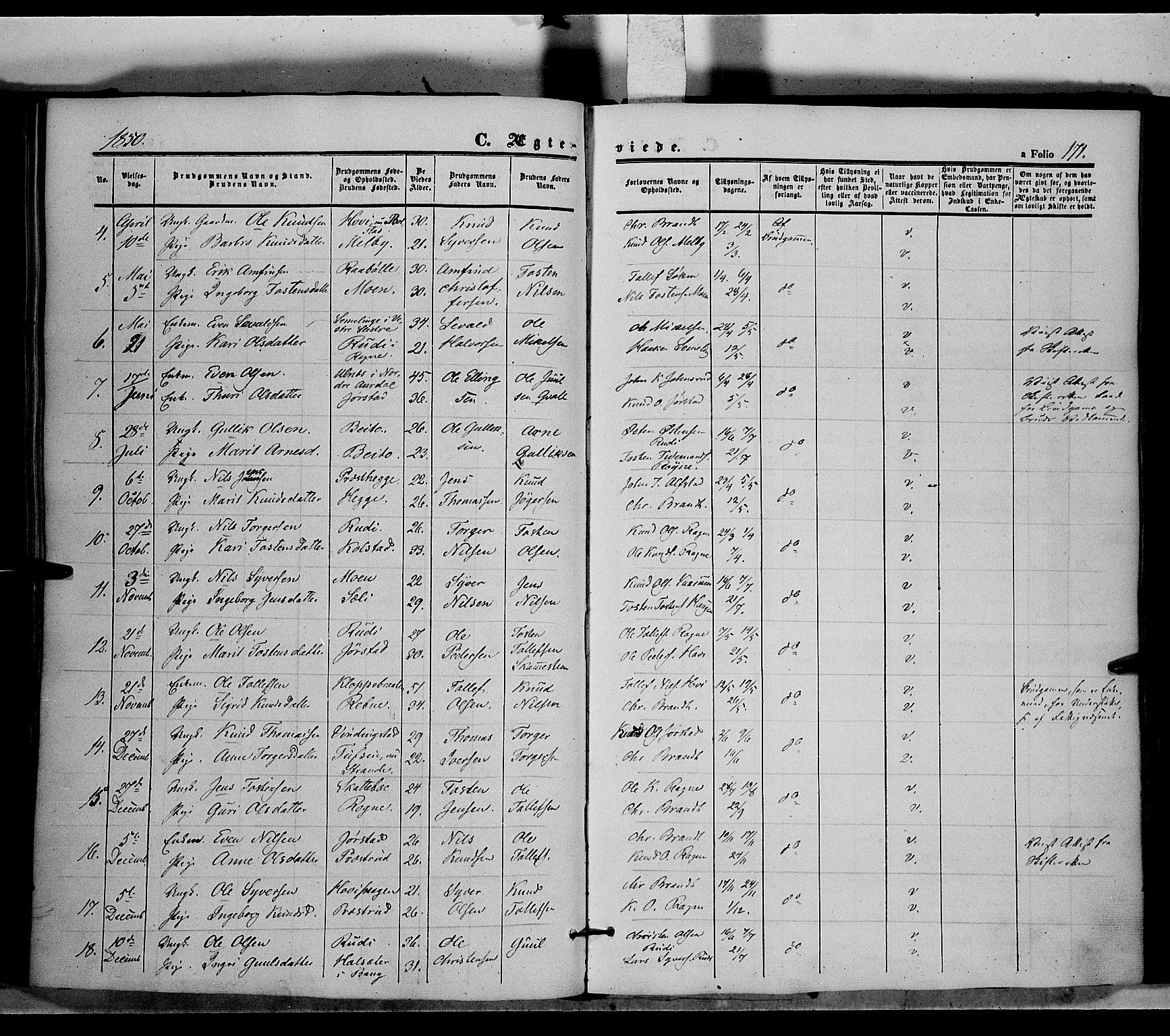 SAH, Øystre Slidre prestekontor, Ministerialbok nr. 1, 1849-1874, s. 171