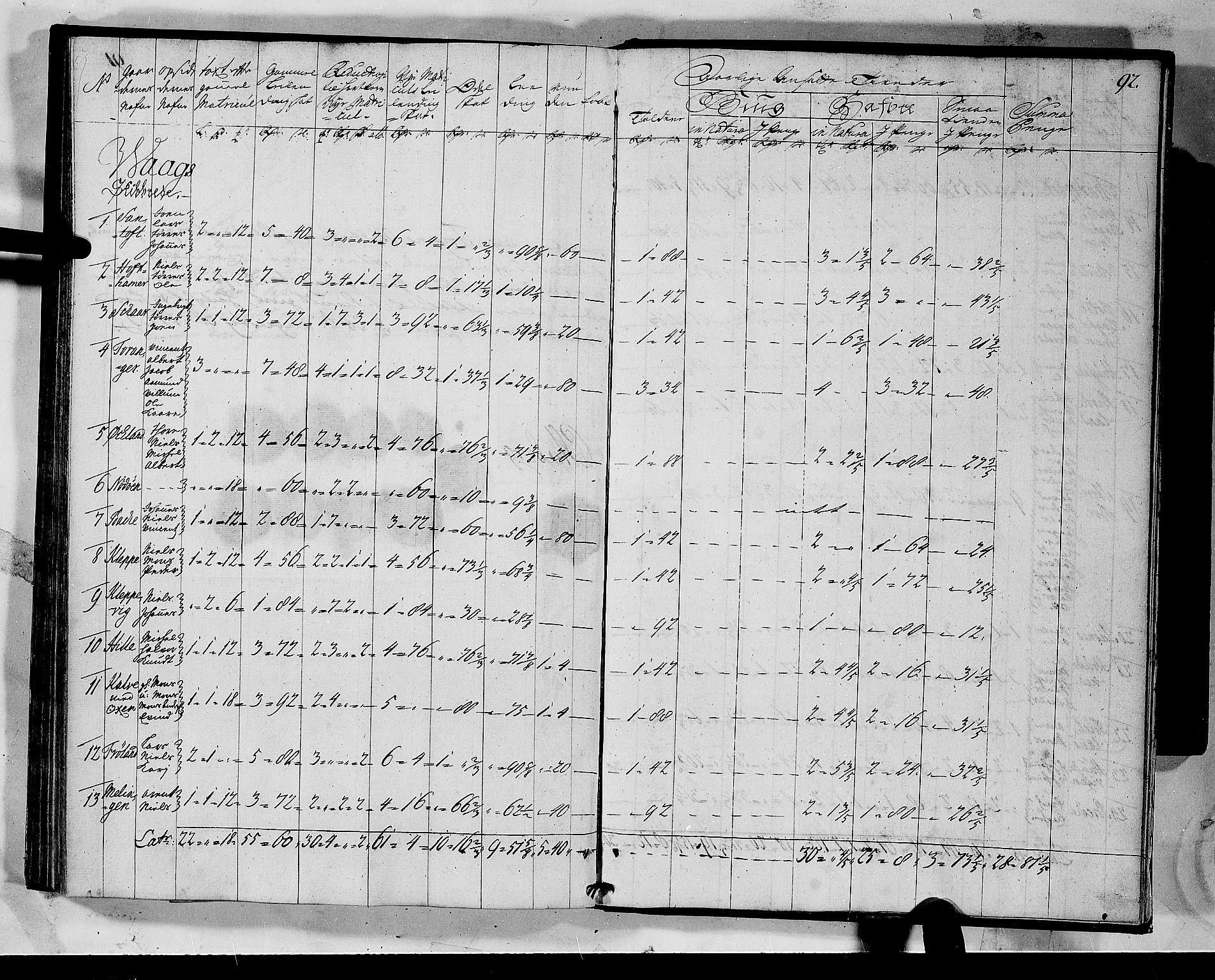 RA, Rentekammeret inntil 1814, Realistisk ordnet avdeling, N/Nb/Nbf/L0135: Sunnhordland matrikkelprotokoll, 1723, s. 91b-92a