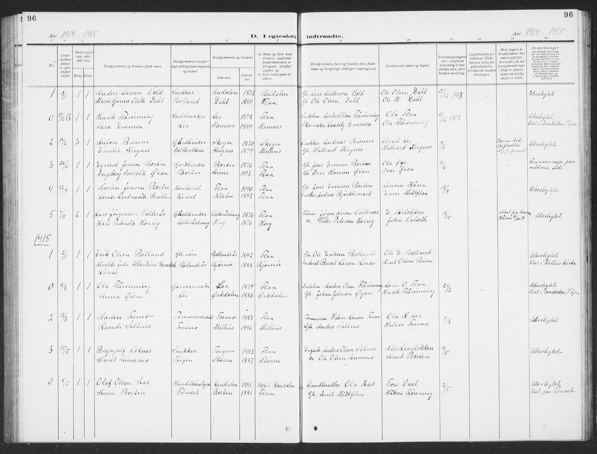 SAT, Ministerialprotokoller, klokkerbøker og fødselsregistre - Sør-Trøndelag, 693/L1124: Klokkerbok nr. 693C05, 1911-1941, s. 96