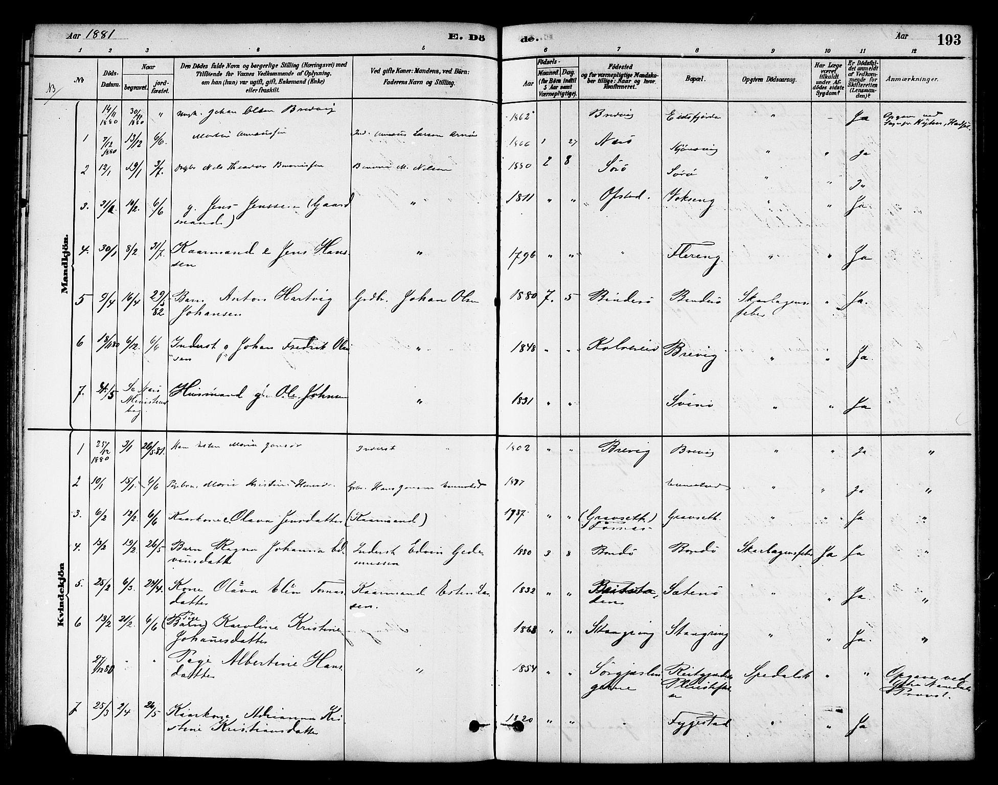 SAT, Ministerialprotokoller, klokkerbøker og fødselsregistre - Nord-Trøndelag, 786/L0686: Ministerialbok nr. 786A02, 1880-1887, s. 193