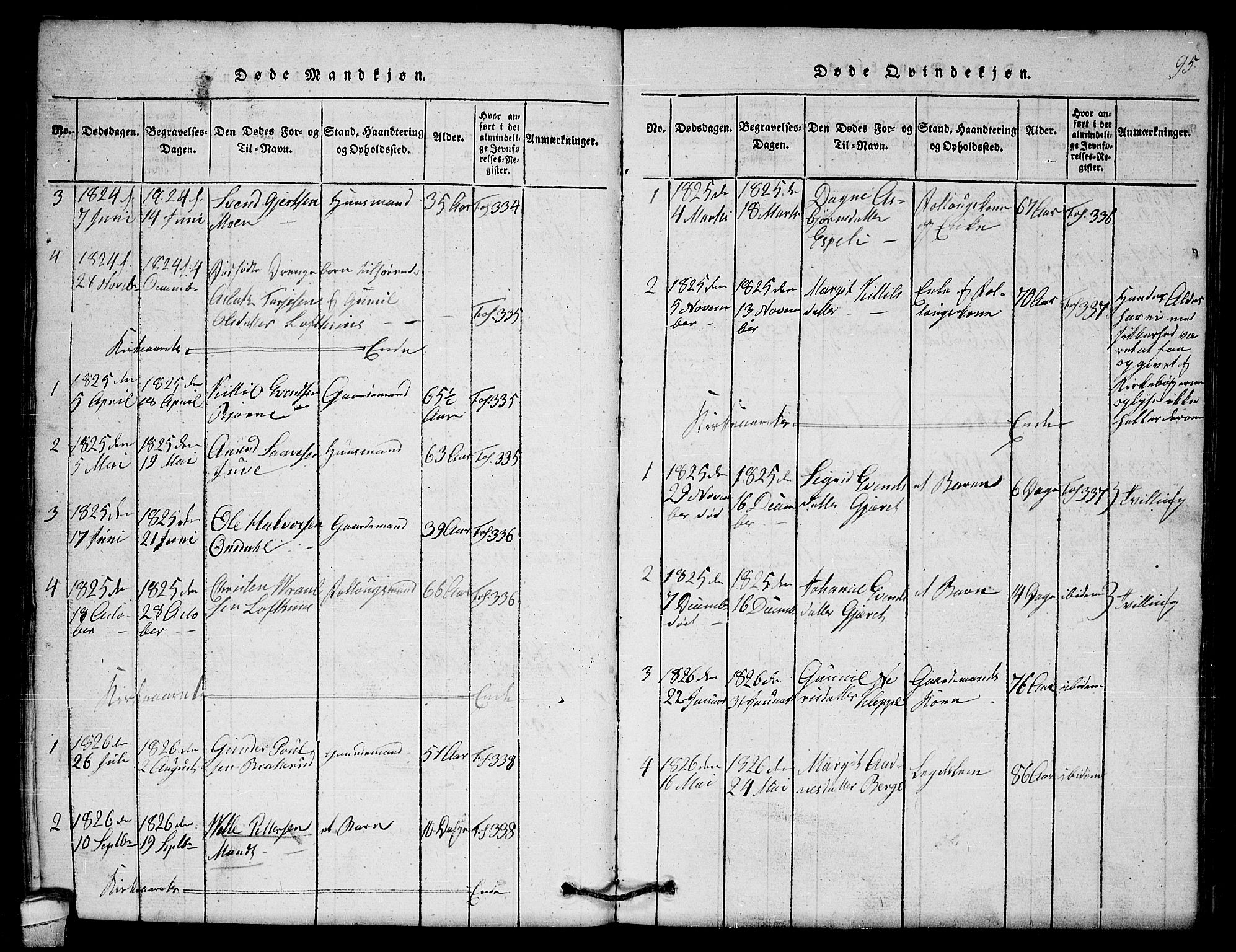 SAKO, Lårdal kirkebøker, G/Gb/L0001: Klokkerbok nr. II 1, 1815-1865, s. 95