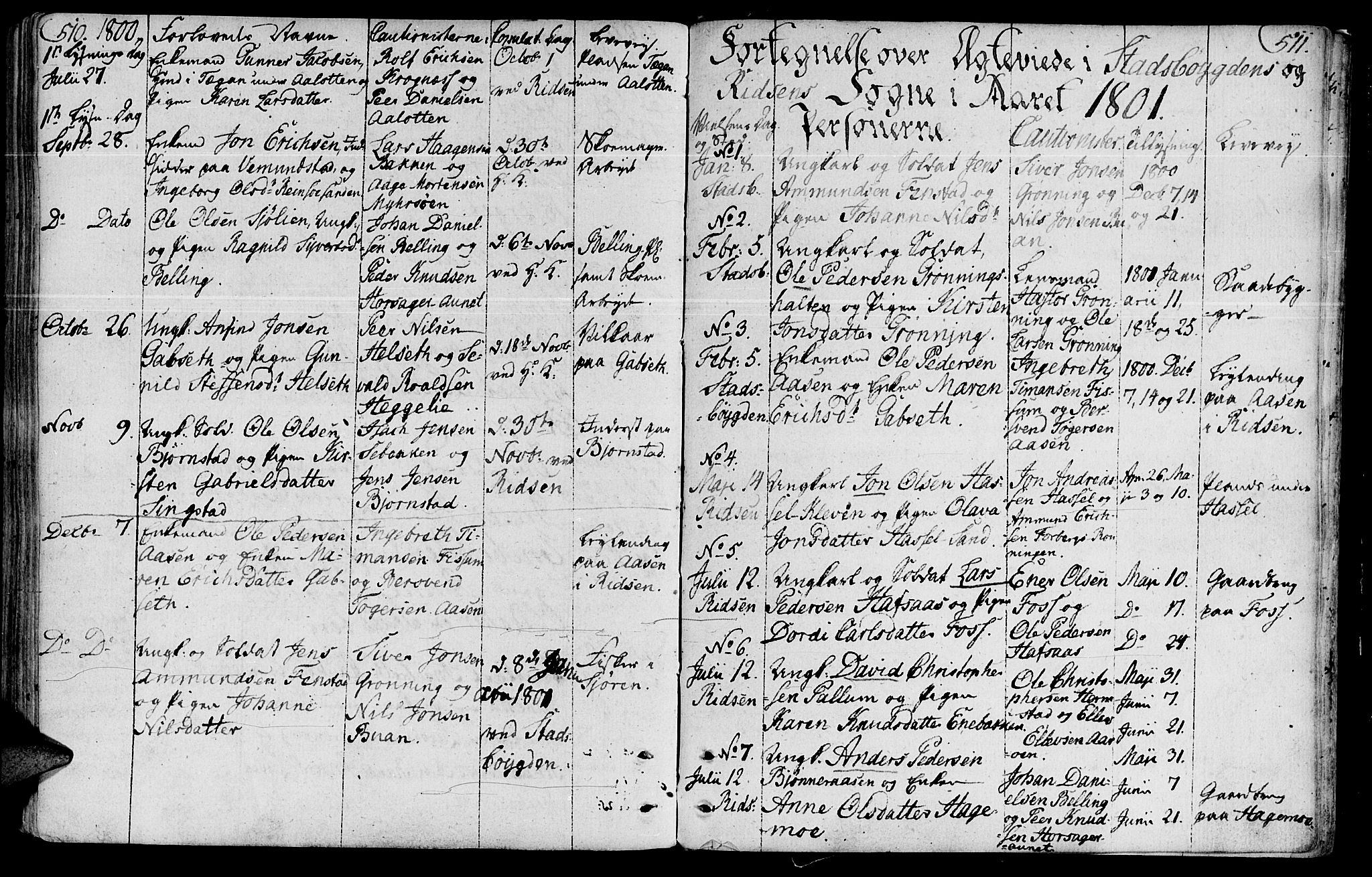 SAT, Ministerialprotokoller, klokkerbøker og fødselsregistre - Sør-Trøndelag, 646/L0606: Ministerialbok nr. 646A04, 1791-1805, s. 510-511