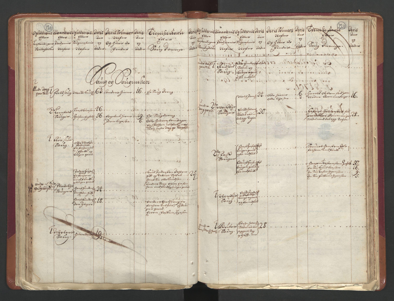 RA, Manntallet 1701, nr. 1: Moss, Onsøy, Tune og Veme fogderi og Nedre Romerike fogderi, 1701, s. 120-121