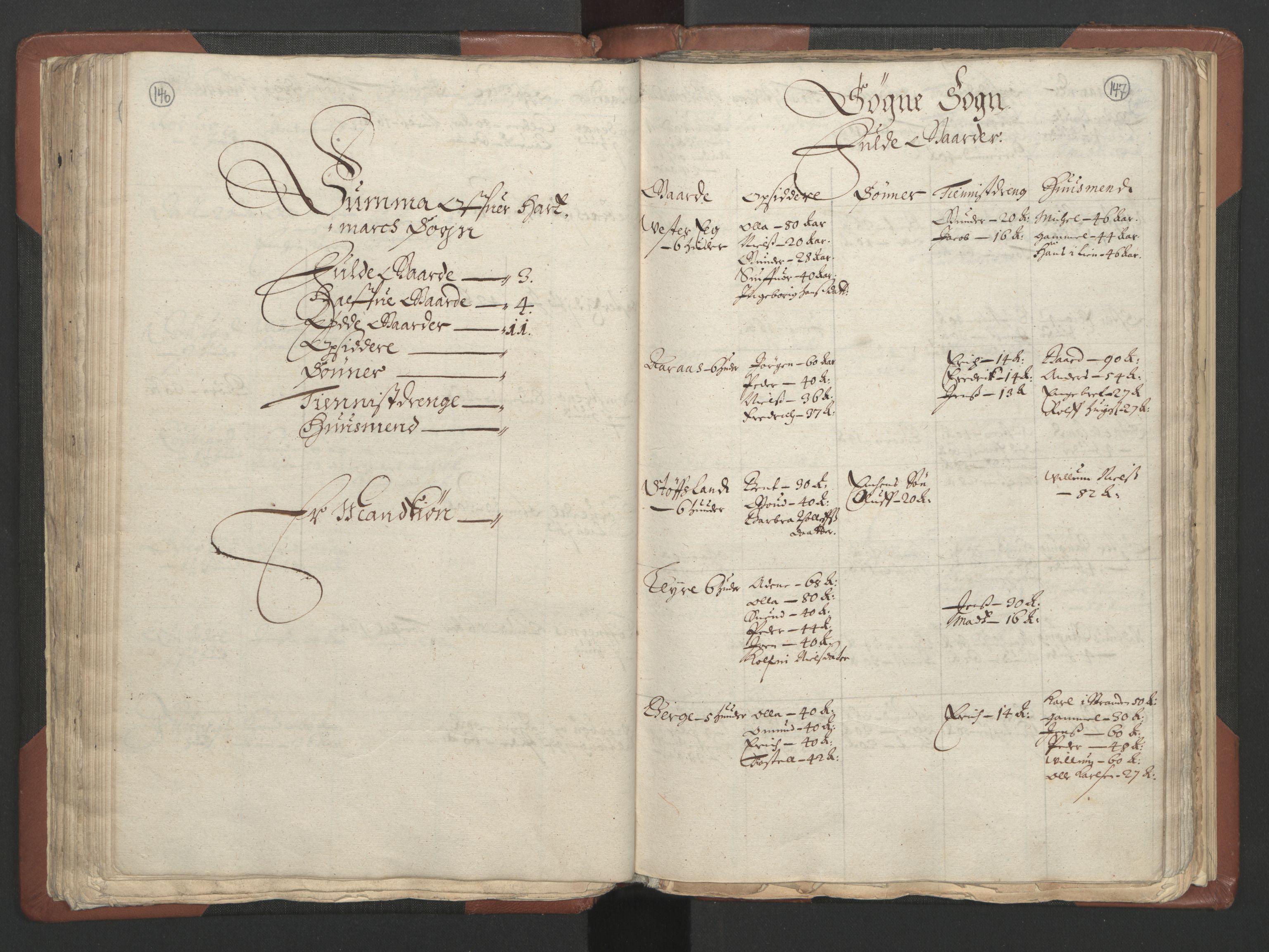 RA, Fogdenes og sorenskrivernes manntall 1664-1666, nr. 9: Mandal len, 1664-1666, s. 146-147